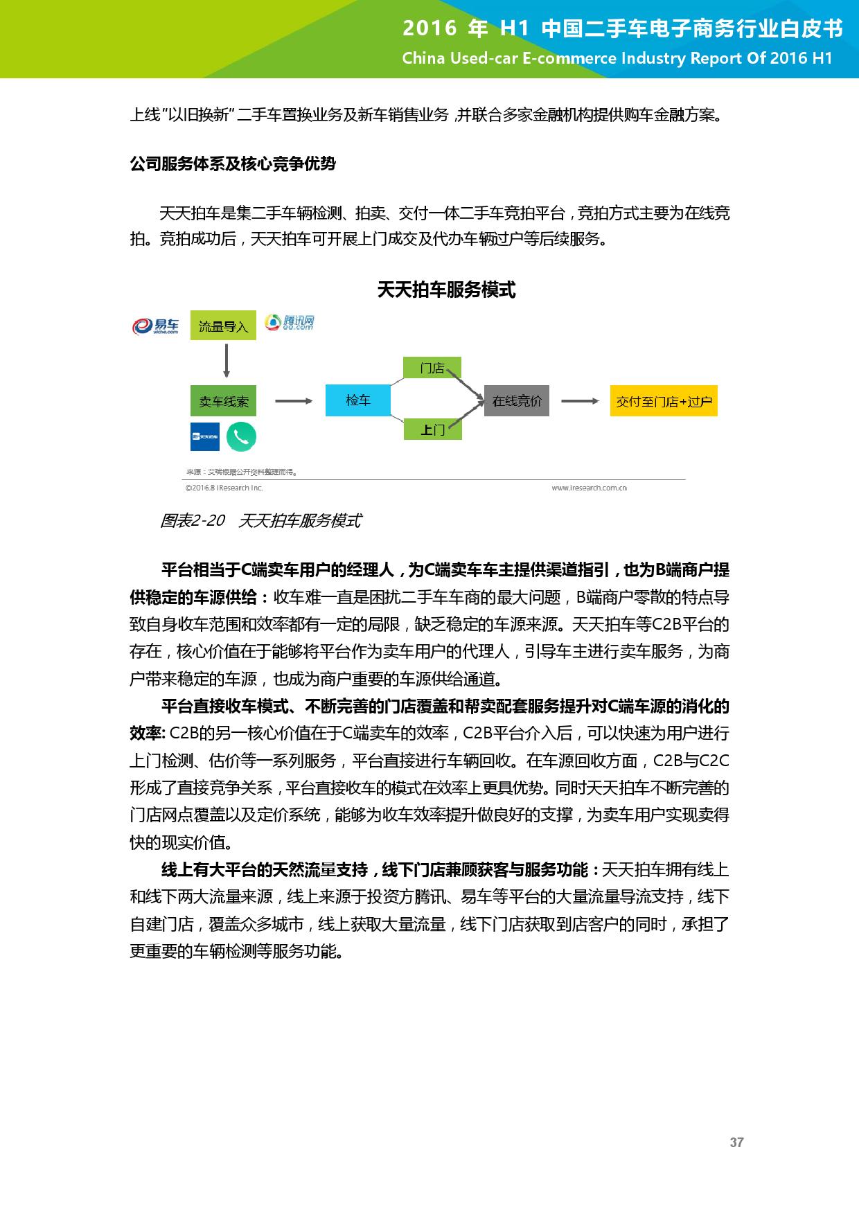 2016年H1中国二手车电子商务行业白皮书_000038