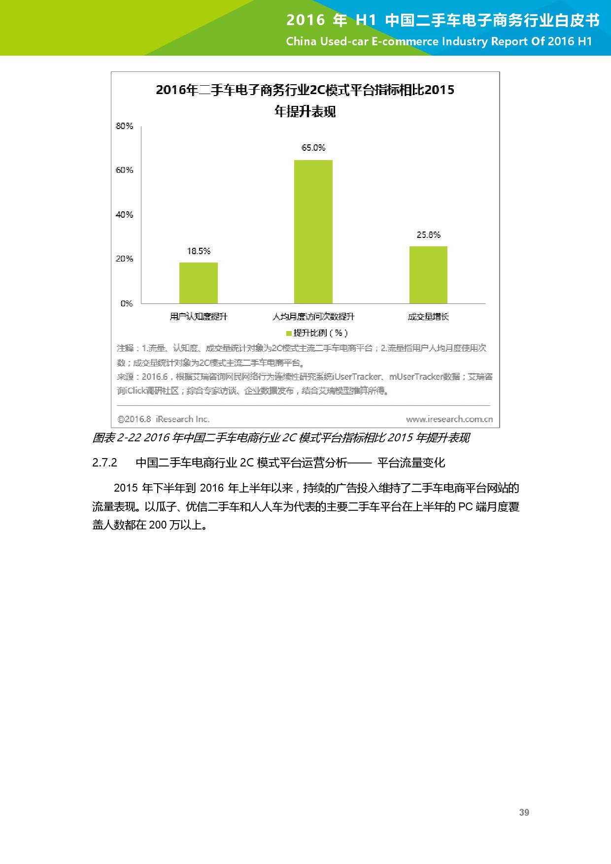 2016年H1中国二手车电子商务行业白皮书_000040