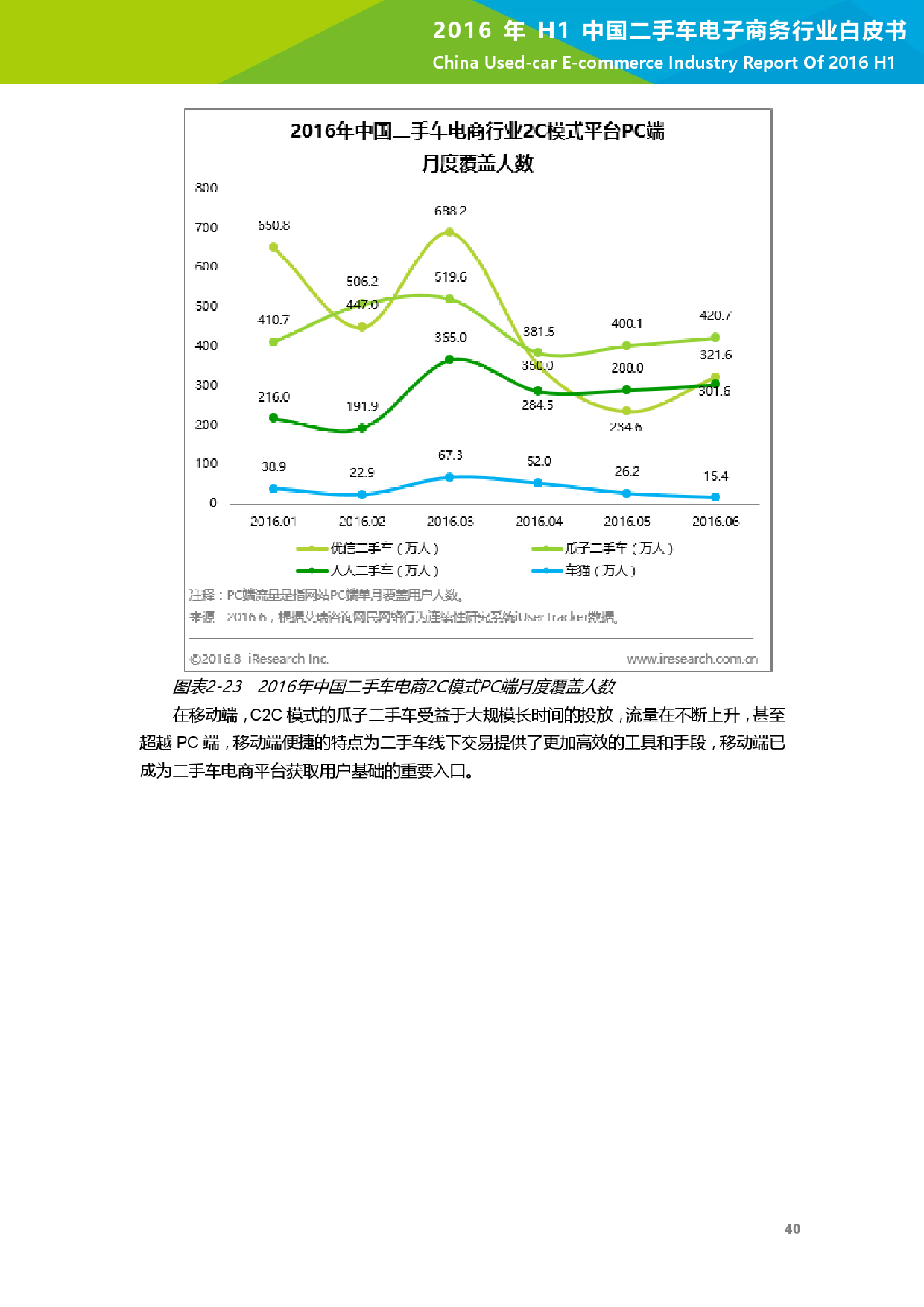 2016年H1中国二手车电子商务行业白皮书_000041