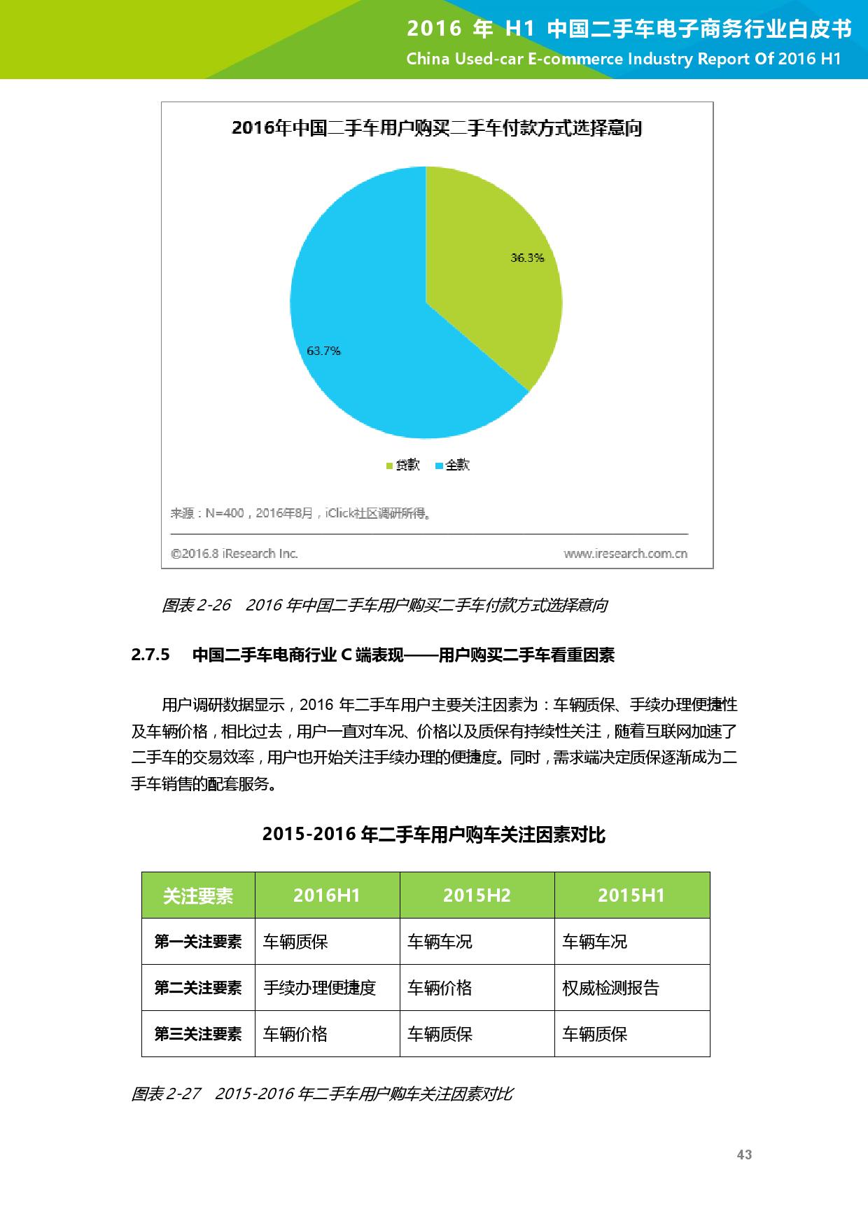 2016年H1中国二手车电子商务行业白皮书_000044
