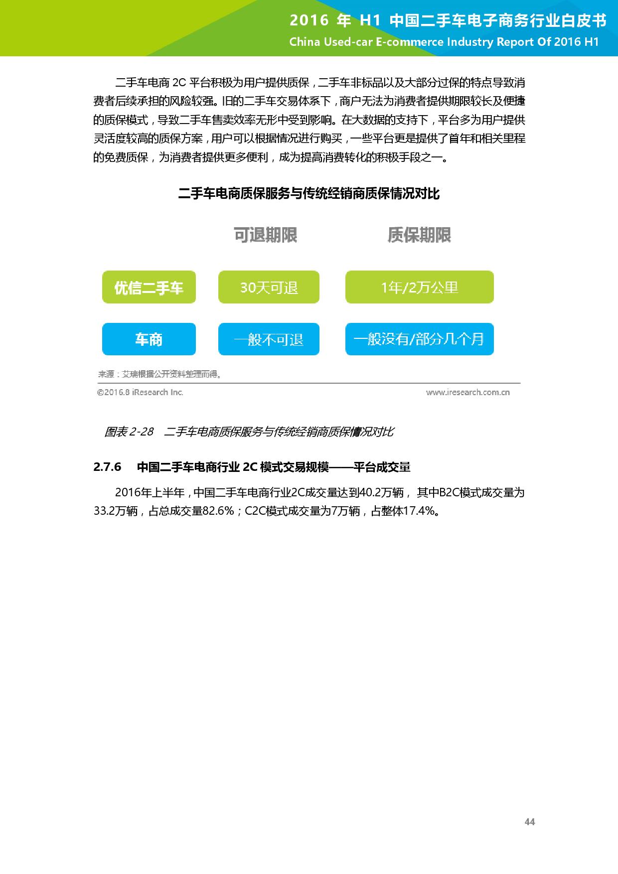 2016年H1中国二手车电子商务行业白皮书_000045