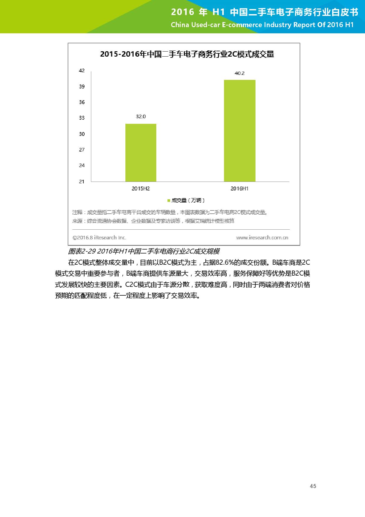 2016年H1中国二手车电子商务行业白皮书_000046