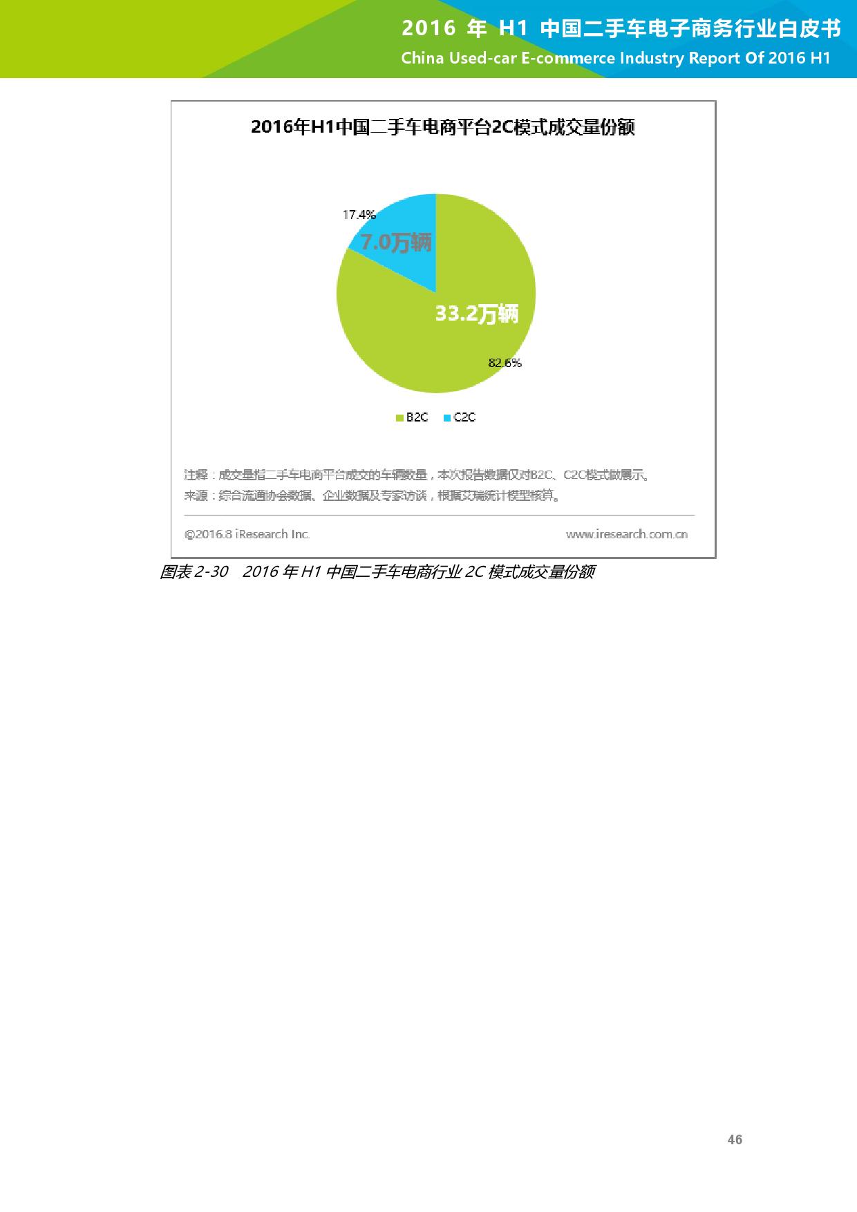 2016年H1中国二手车电子商务行业白皮书_000047