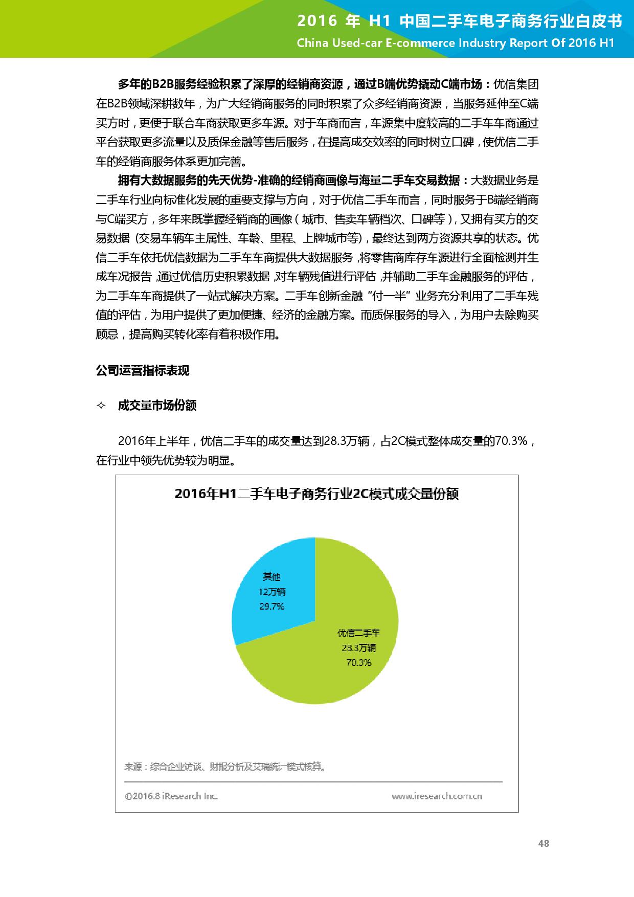 2016年H1中国二手车电子商务行业白皮书_000049
