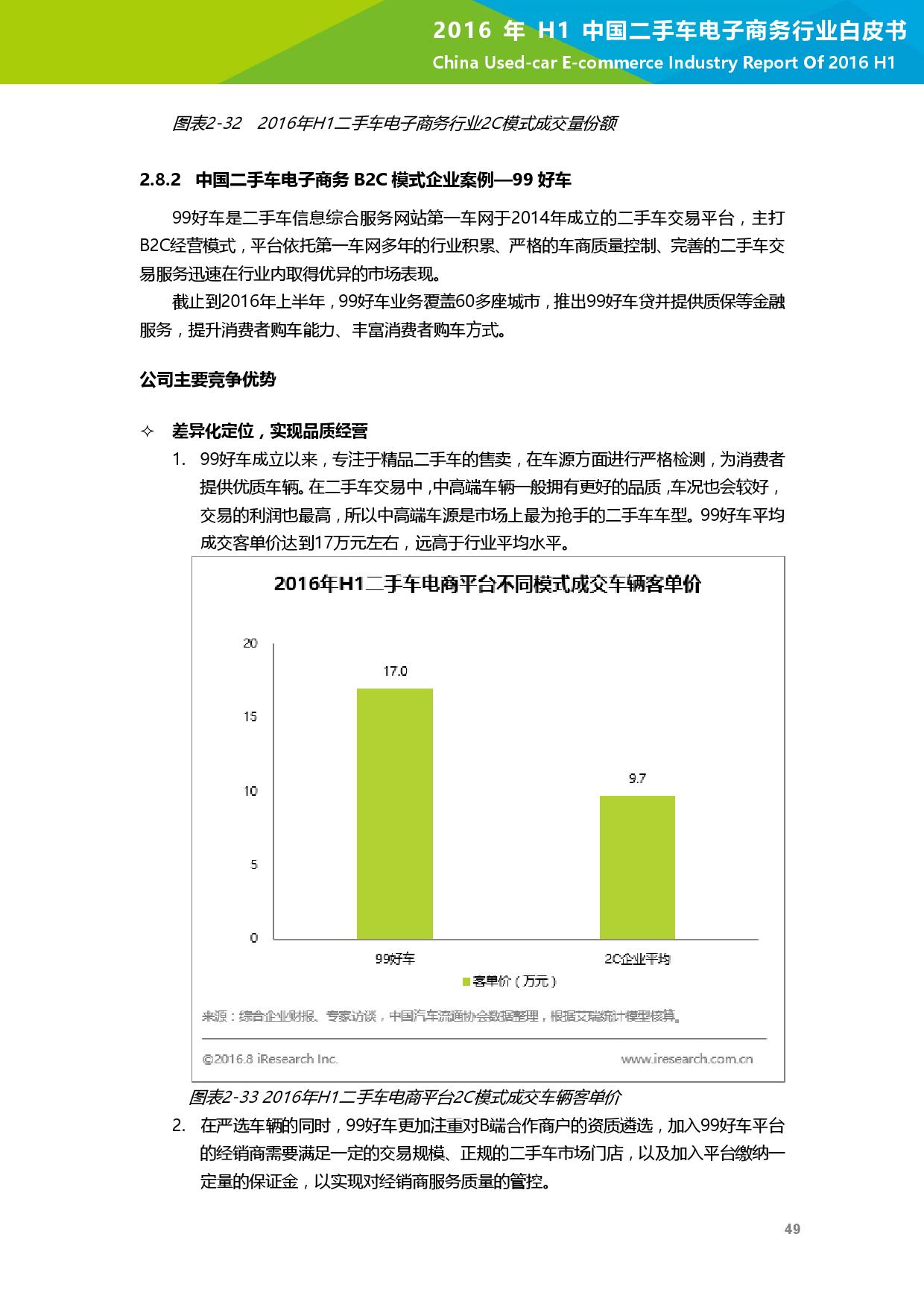 2016年H1中国二手车电子商务行业白皮书_000050