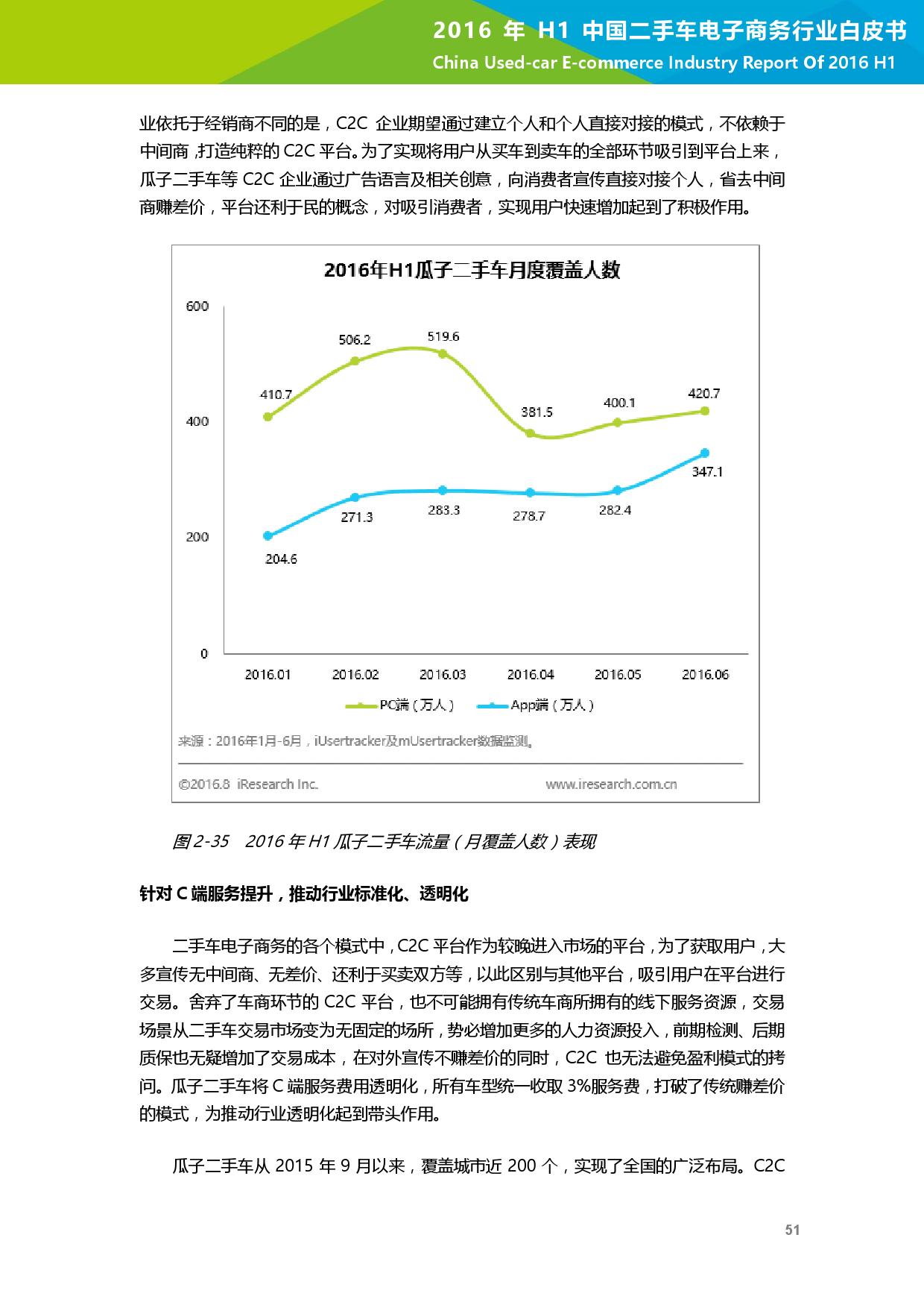 2016年H1中国二手车电子商务行业白皮书_000052