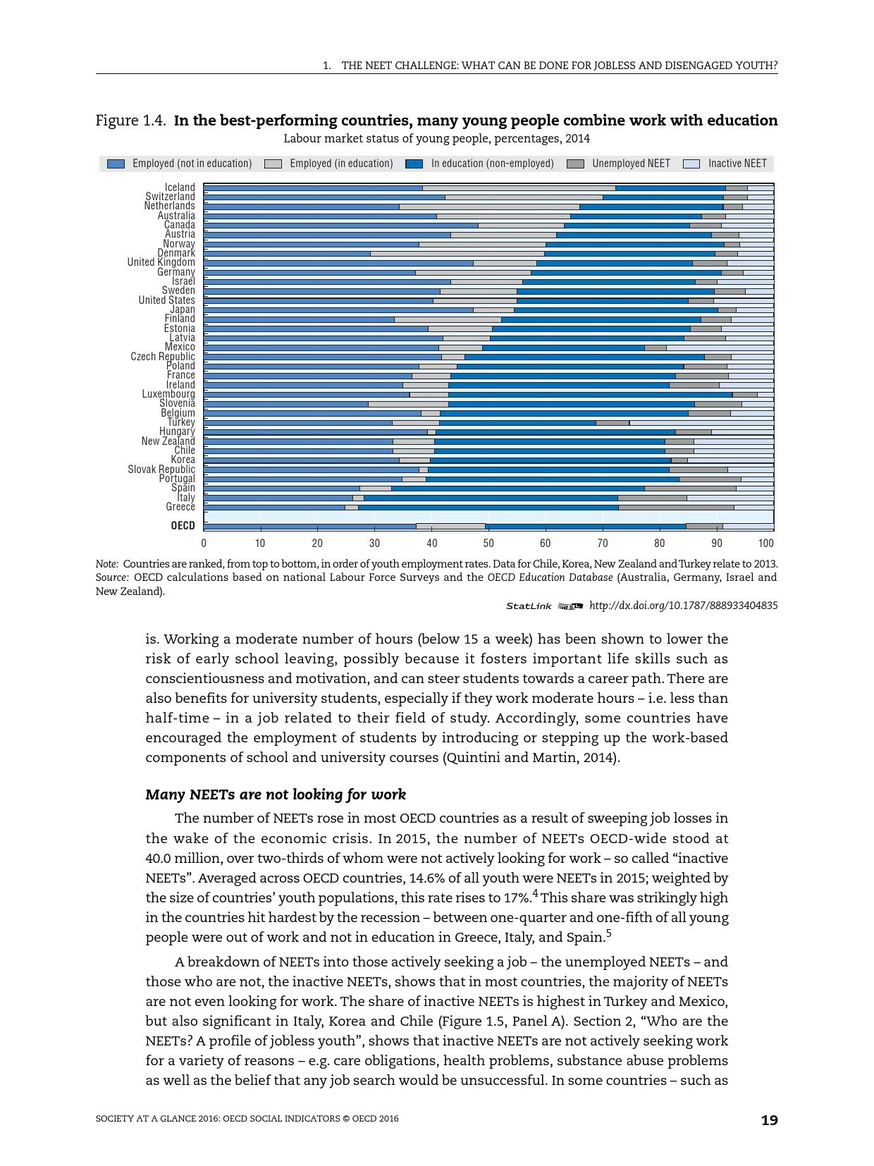 2016年OECD国家社会概览报告_000021
