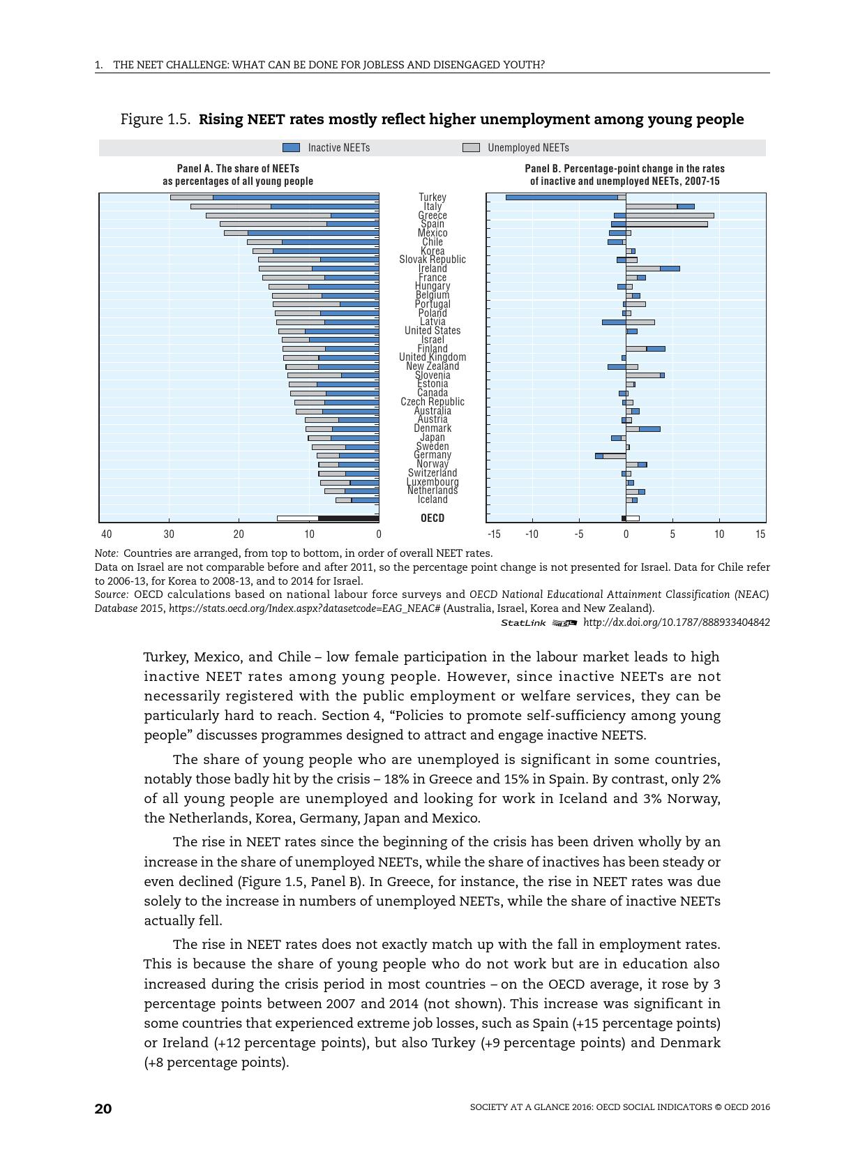 2016年OECD国家社会概览报告_000022