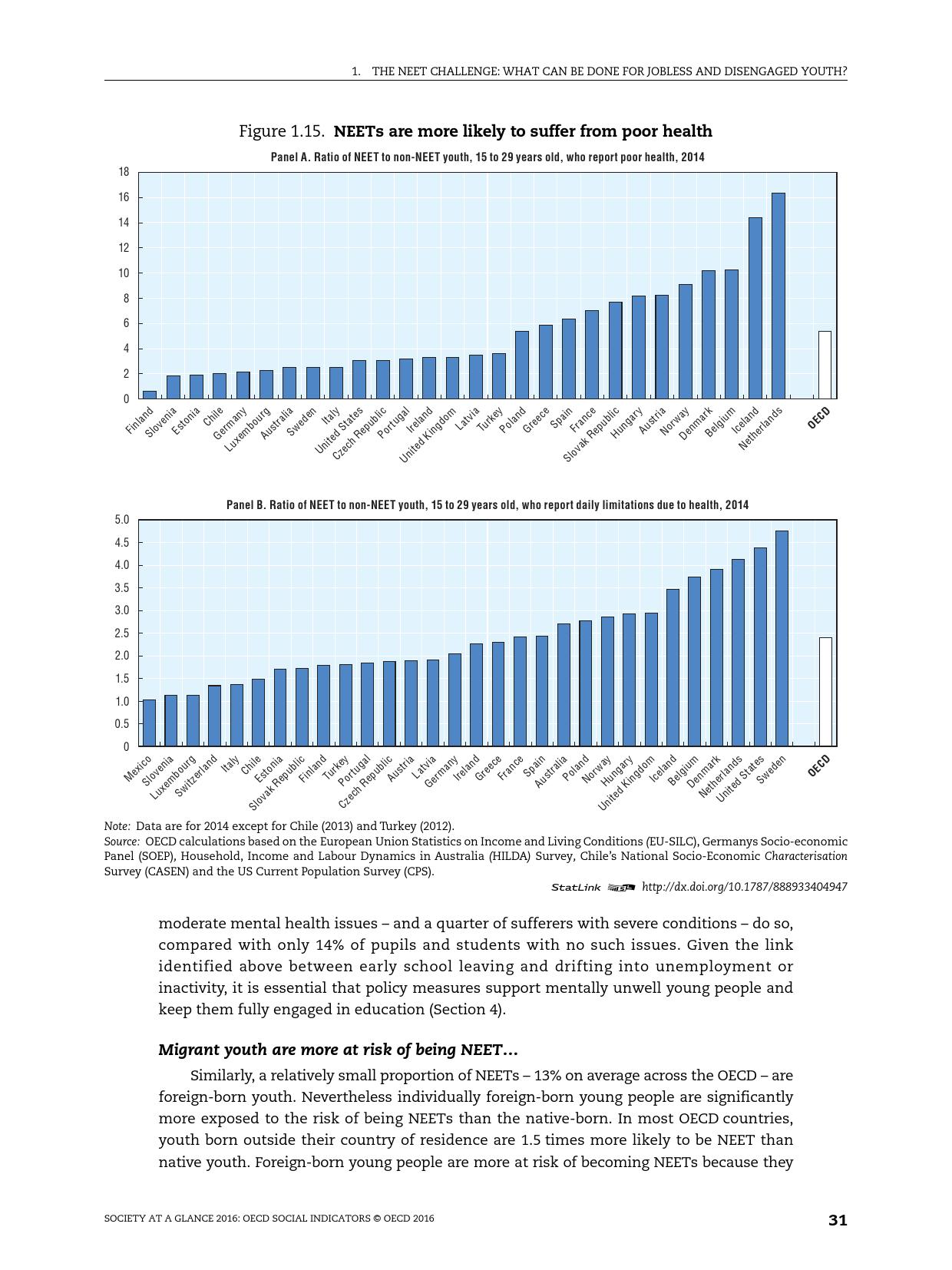 2016年OECD国家社会概览报告_000033