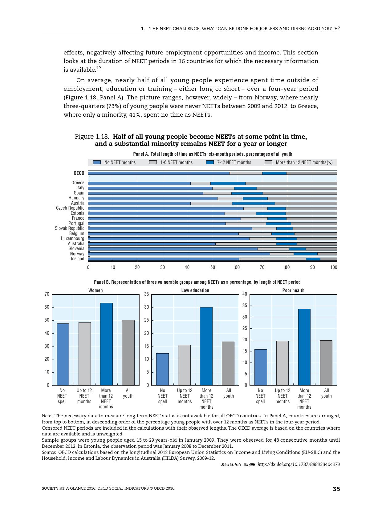 2016年OECD国家社会概览报告_000037