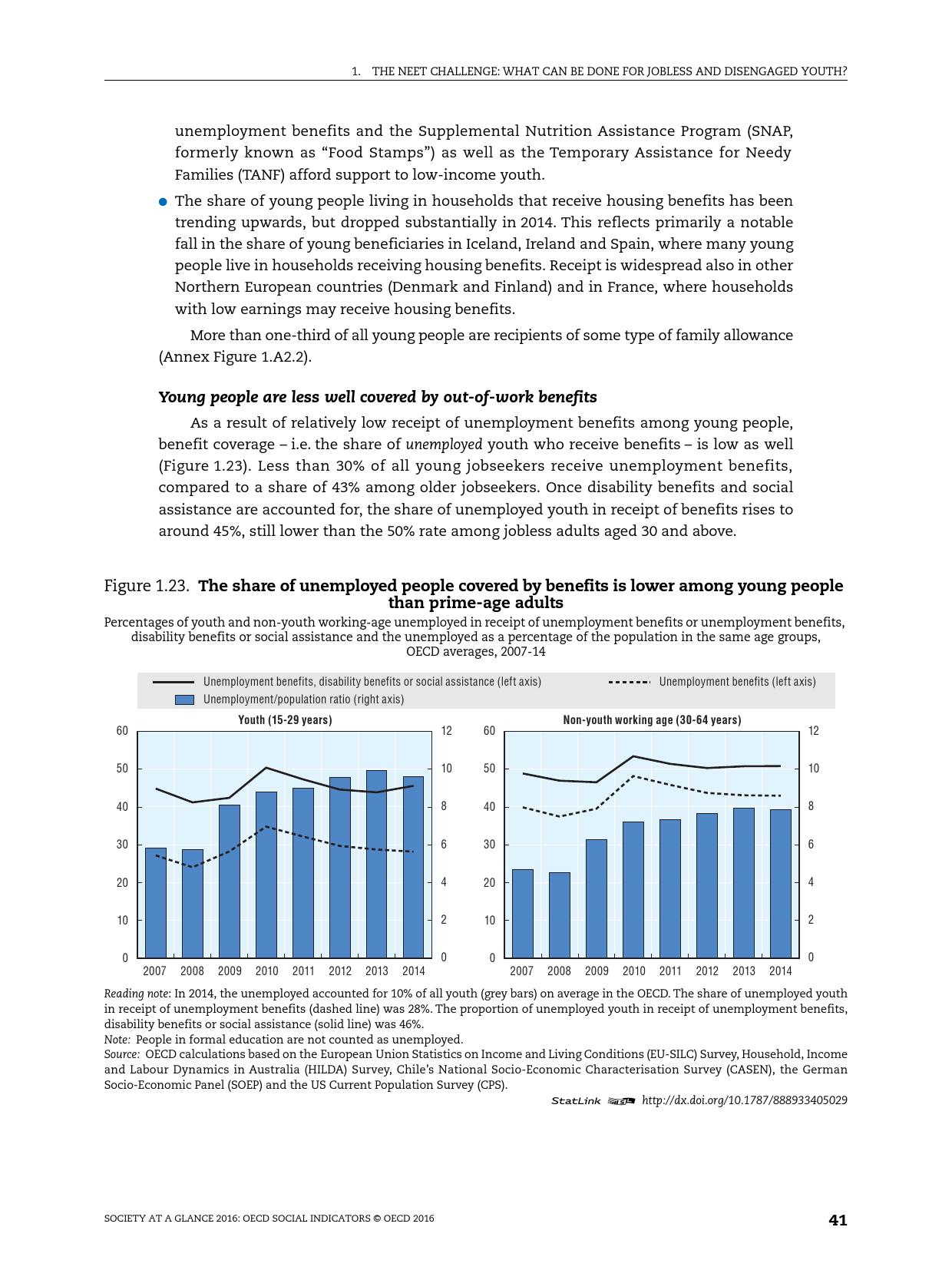 2016年OECD国家社会概览报告_000043