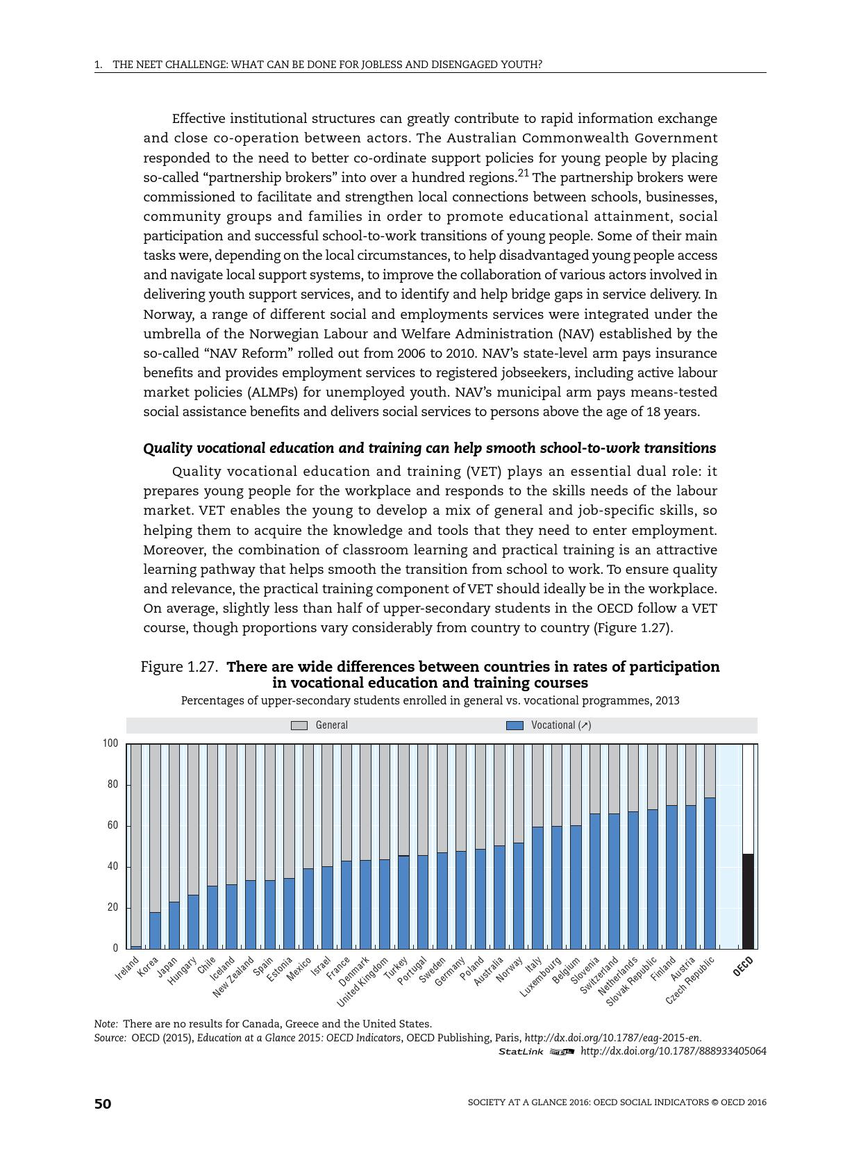 2016年OECD国家社会概览报告_000052