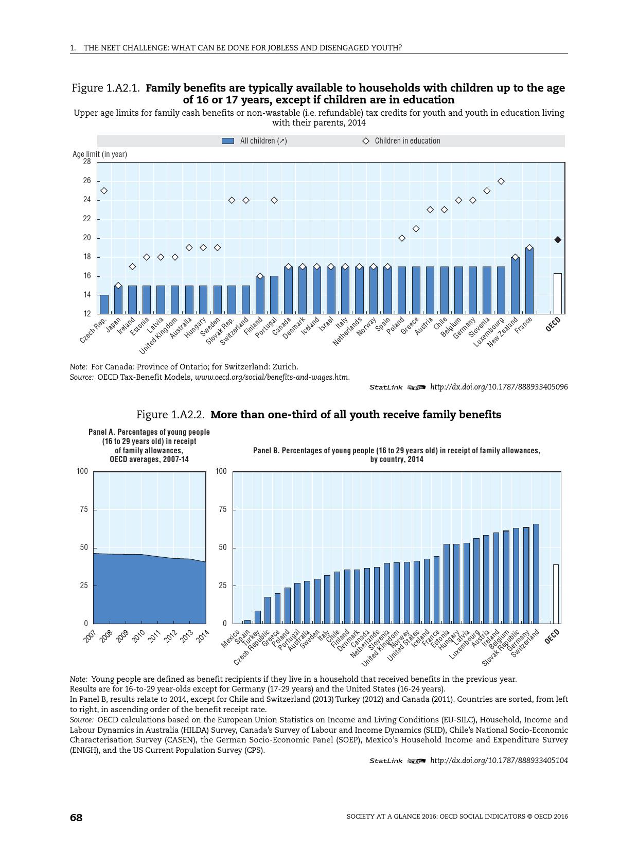2016年OECD国家社会概览报告_000070