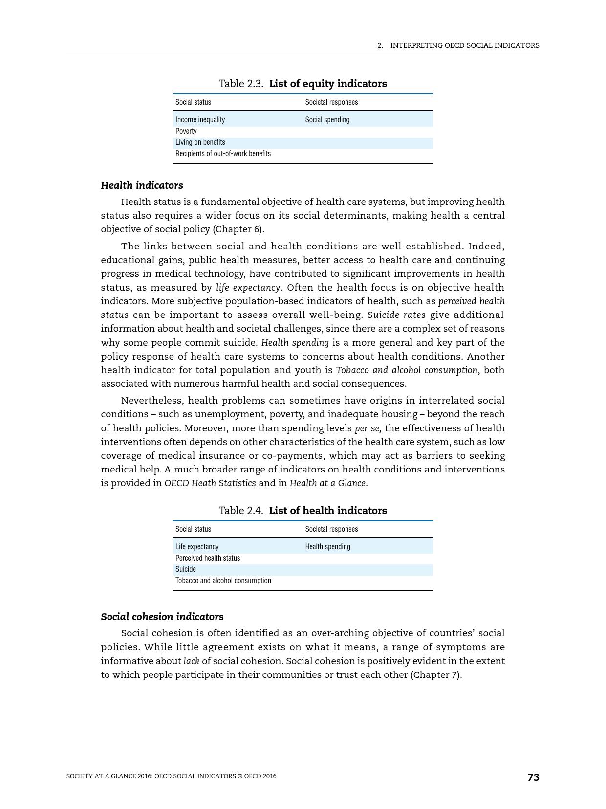 2016年OECD国家社会概览报告_000075