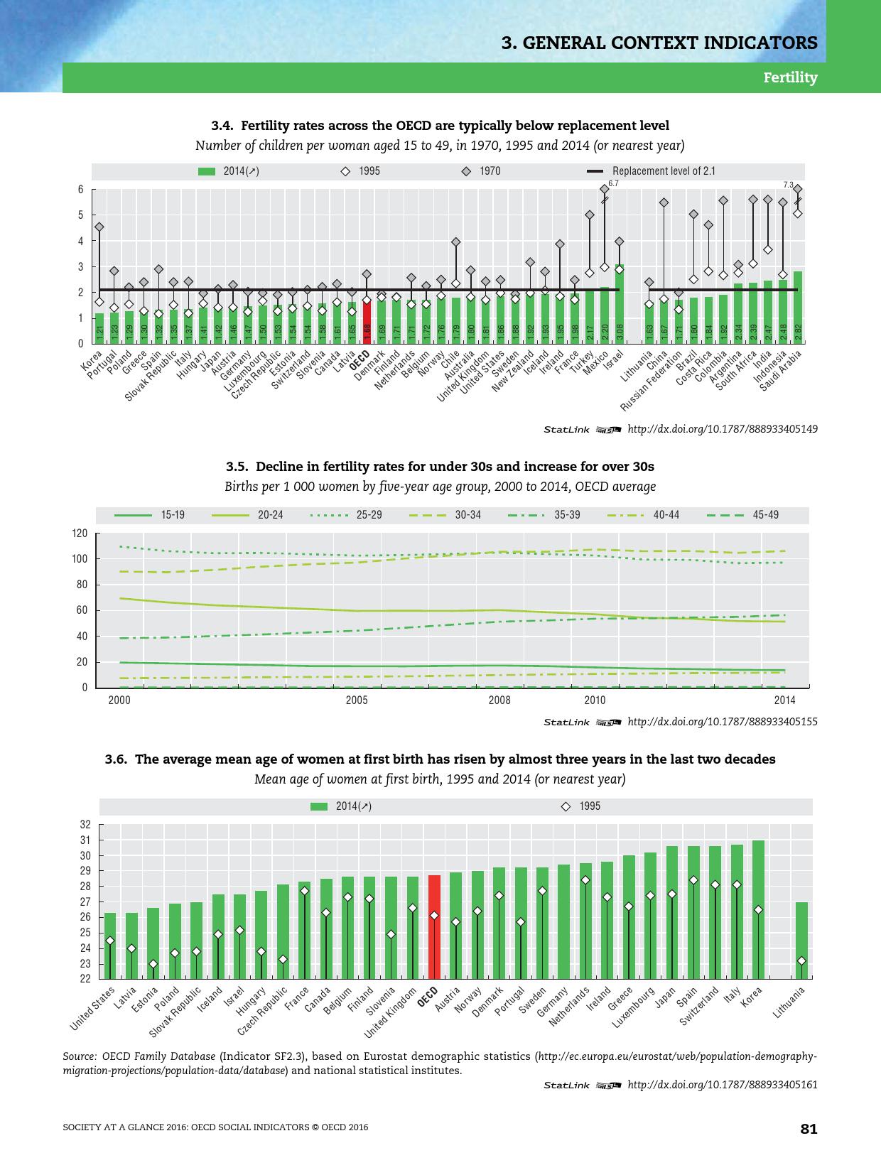 2016年OECD国家社会概览报告_000083