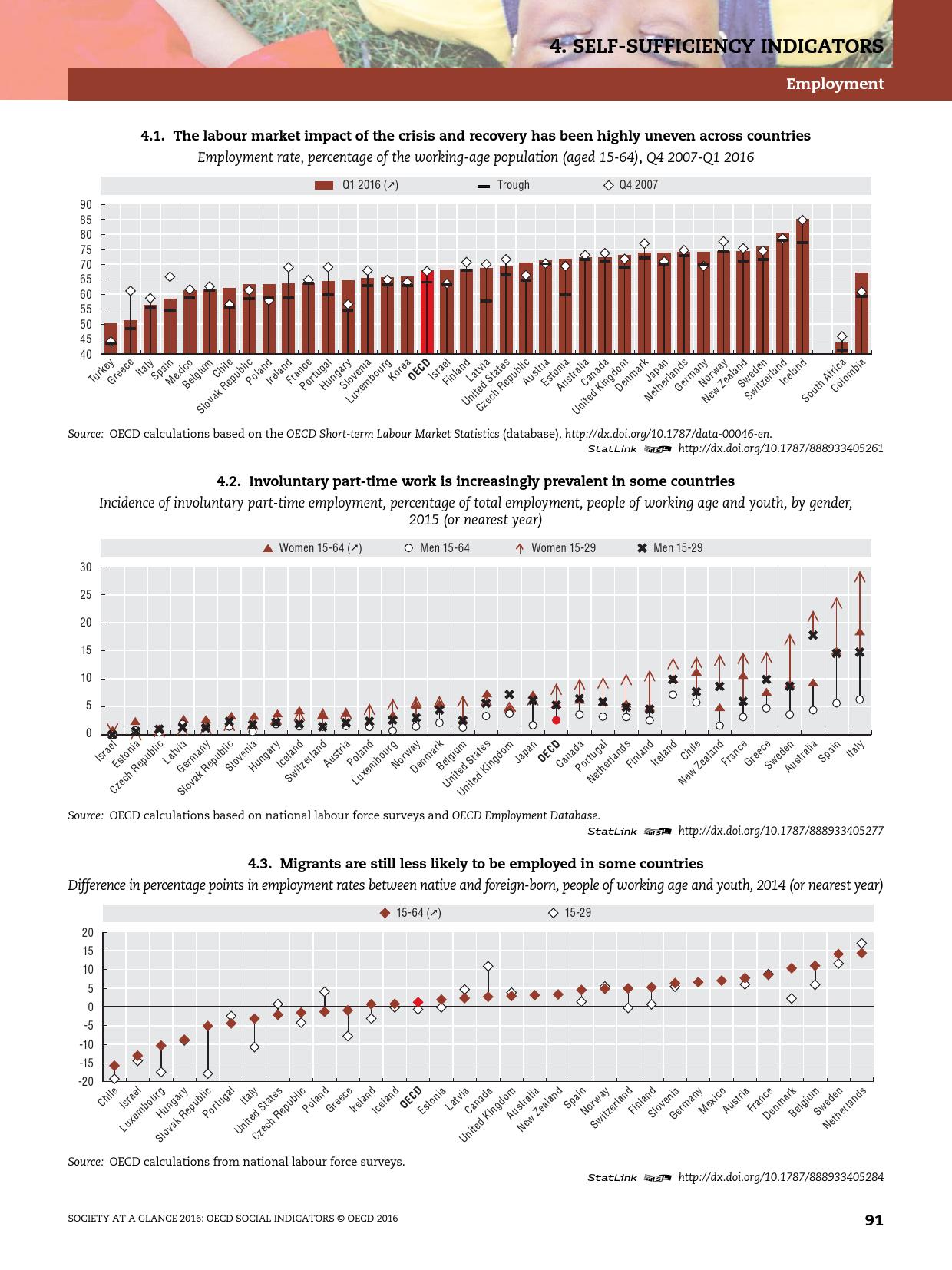 2016年OECD国家社会概览报告_000093