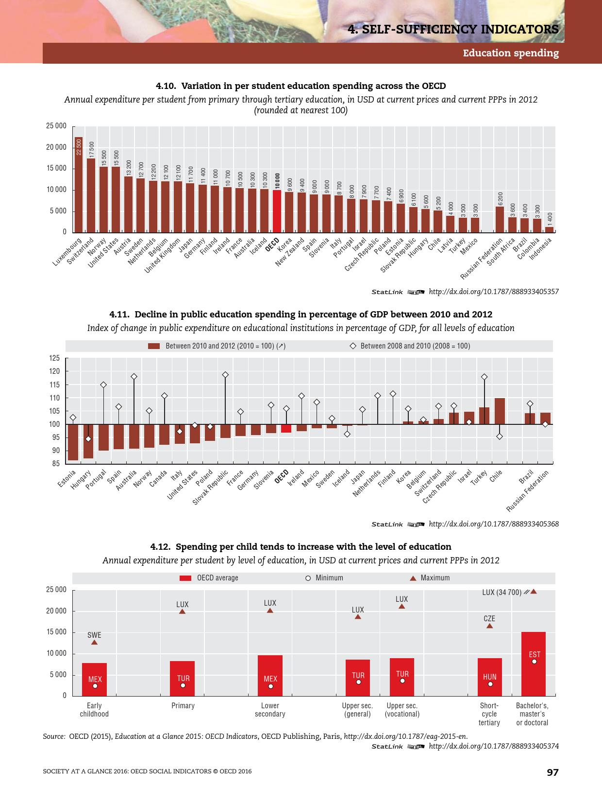 2016年OECD国家社会概览报告_000099