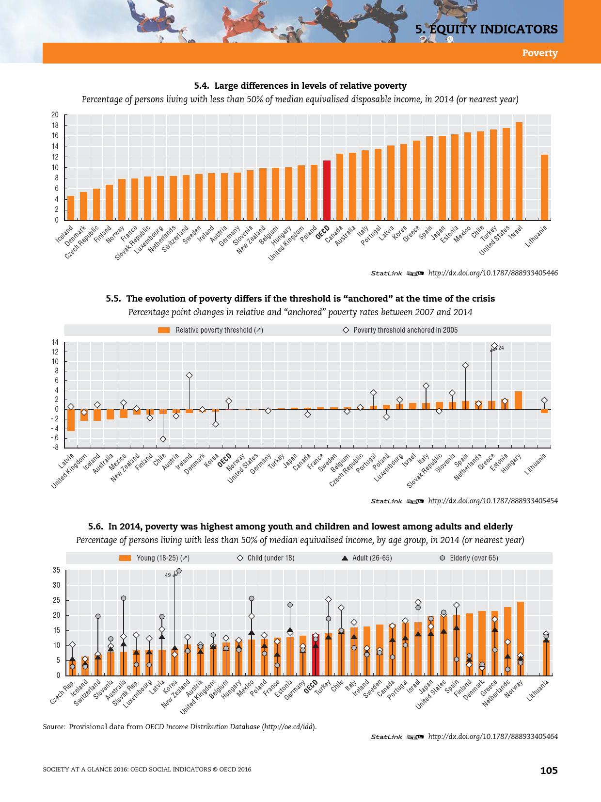 2016年OECD国家社会概览报告_000107
