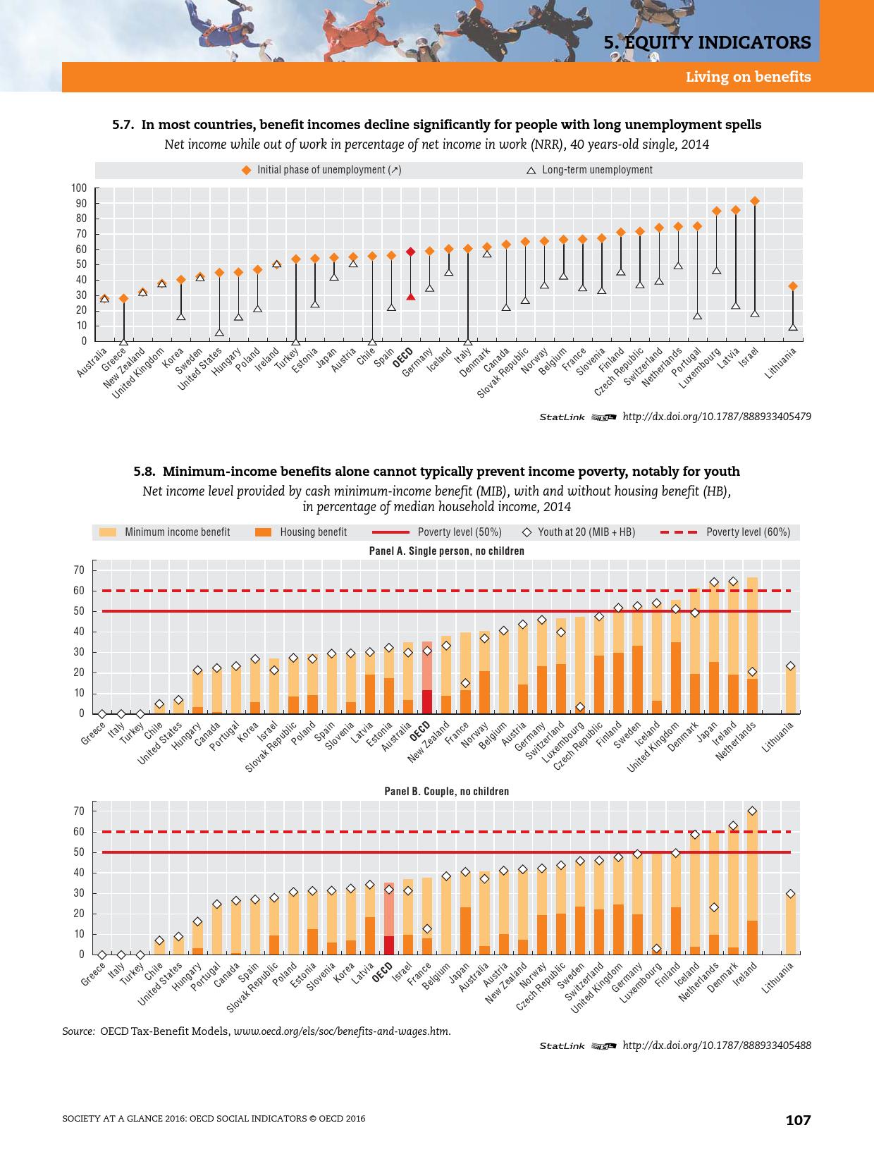2016年OECD国家社会概览报告_000109