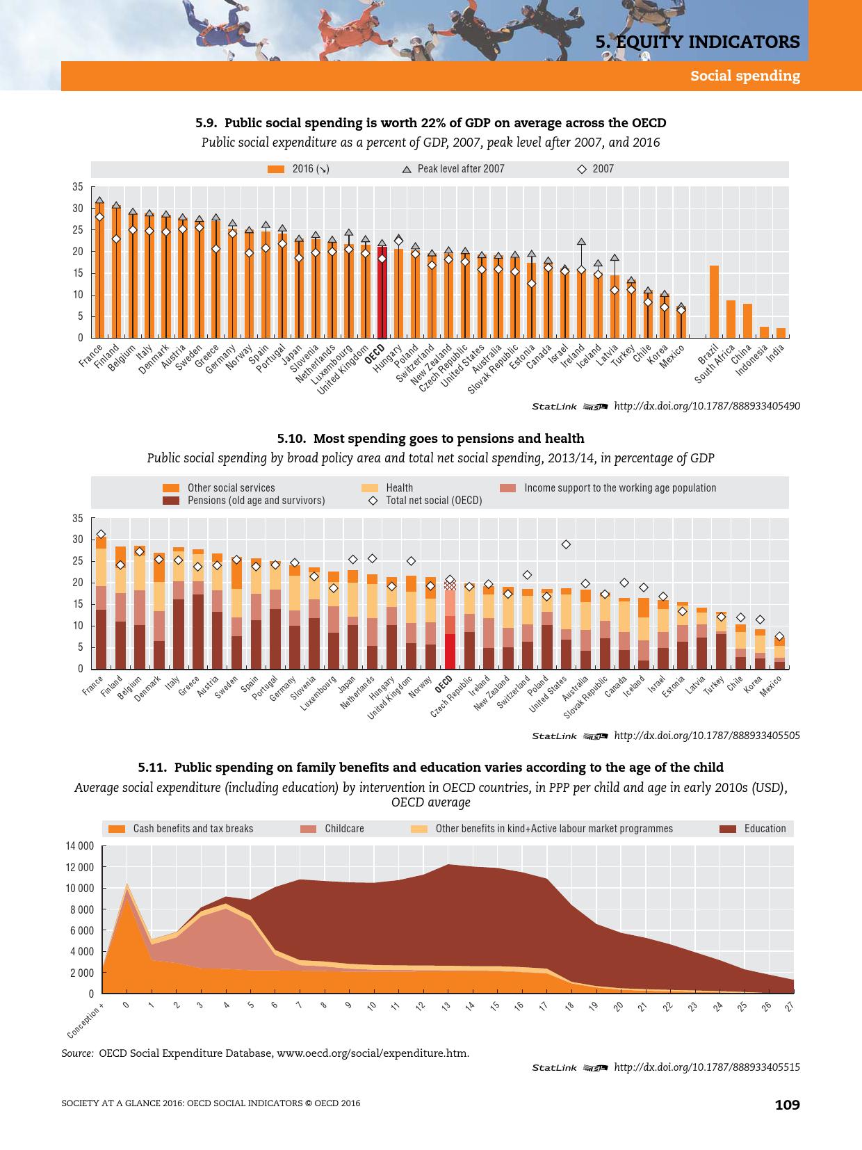2016年OECD国家社会概览报告_000111