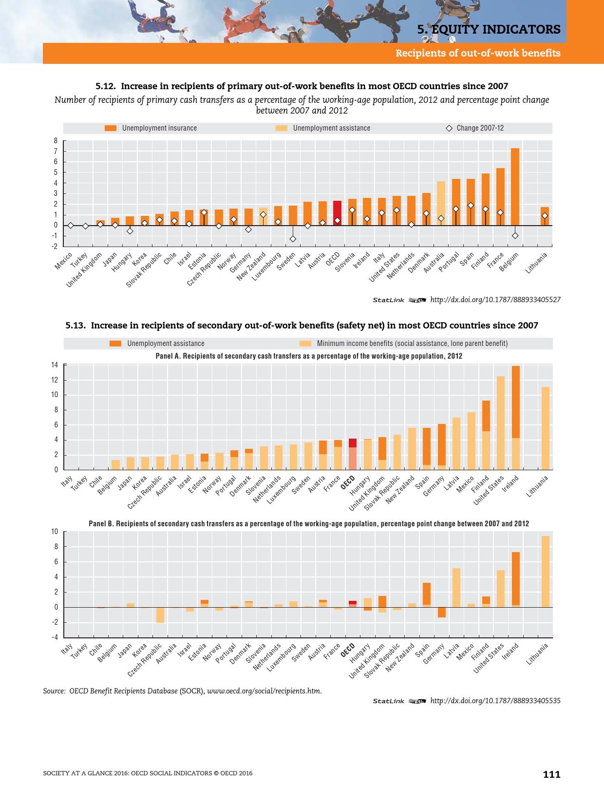 2016年OECD国家社会概览报告_000113