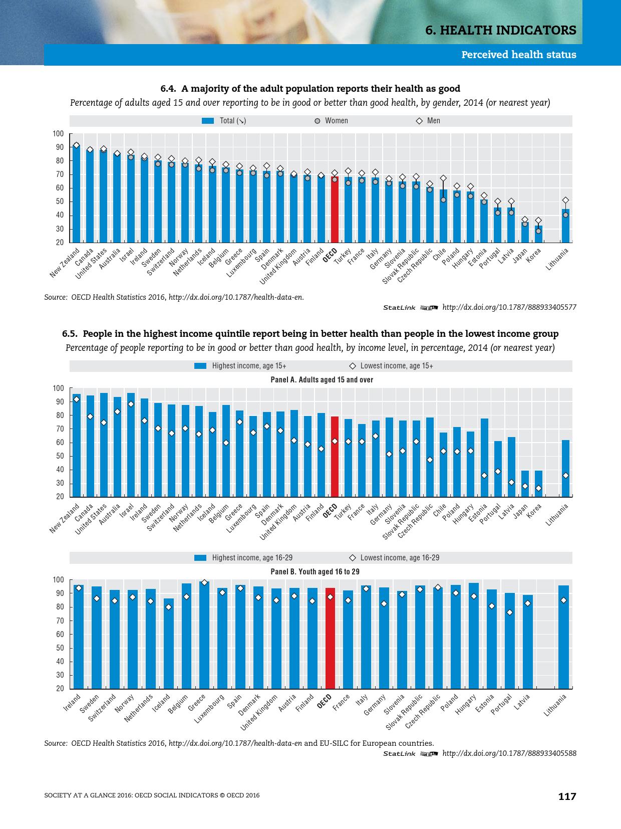 2016年OECD国家社会概览报告_000119