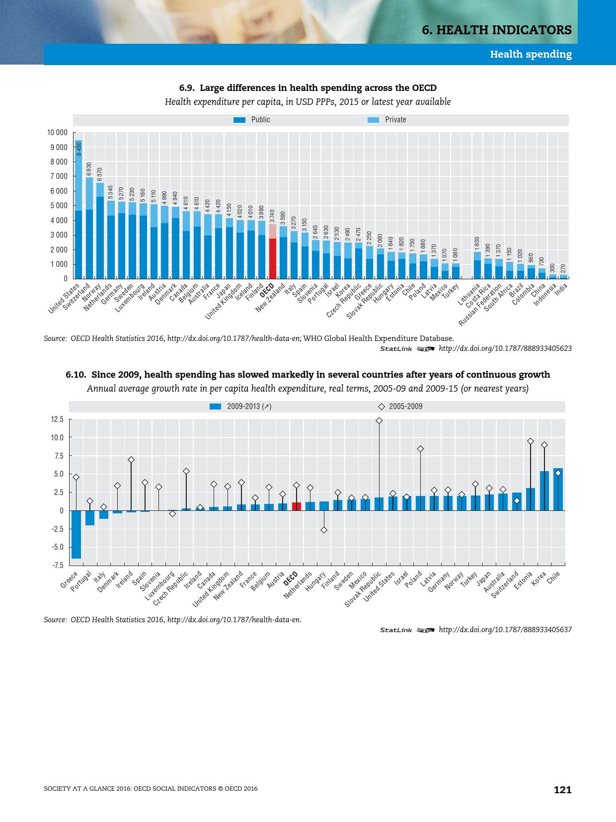 2016年OECD国家社会概览报告_000123