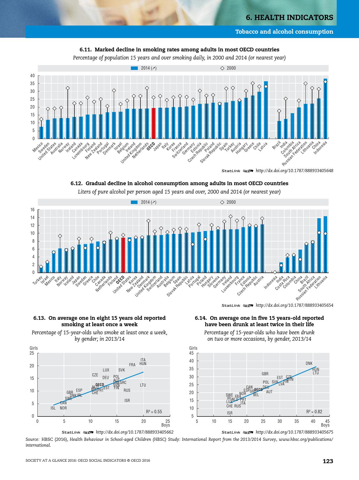 2016年OECD国家社会概览报告_000125