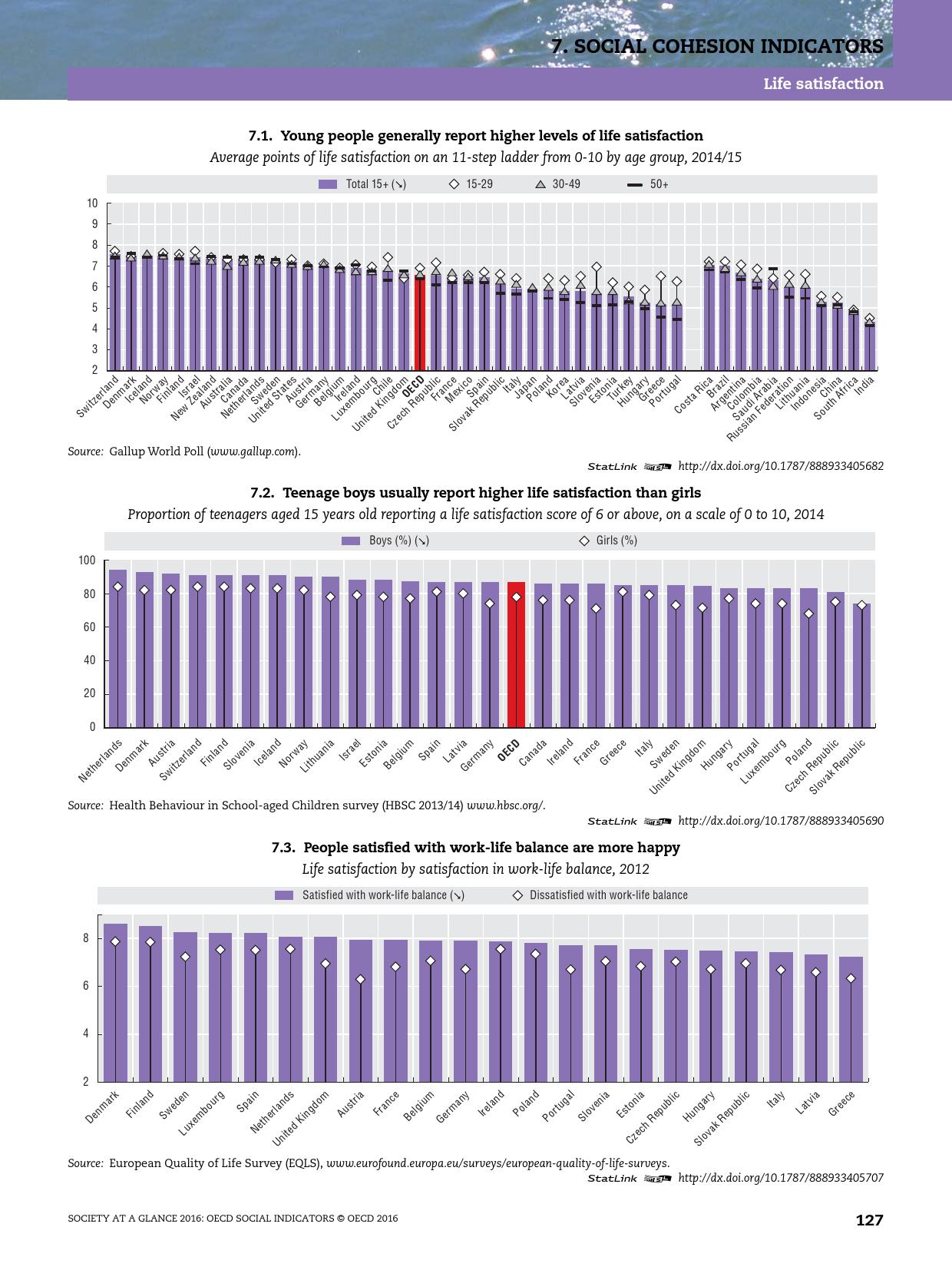 2016年OECD国家社会概览报告_000129