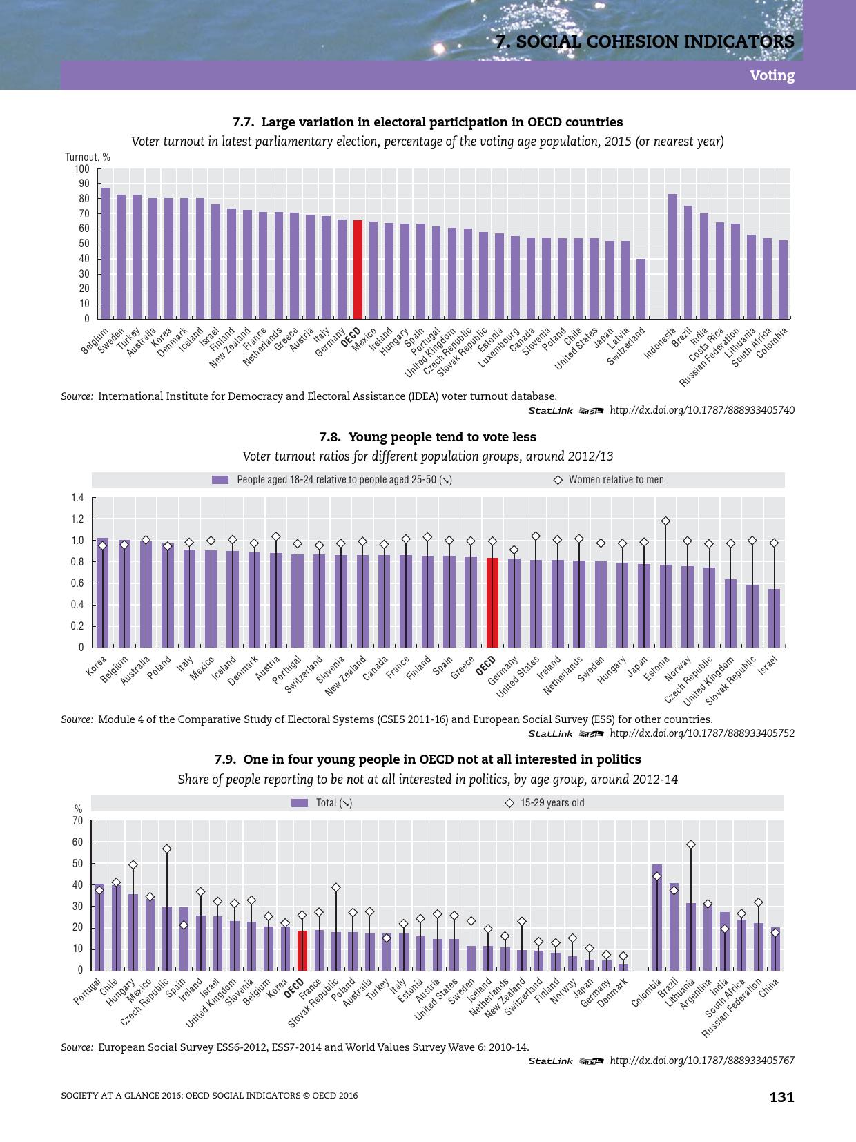 2016年OECD国家社会概览报告_000133