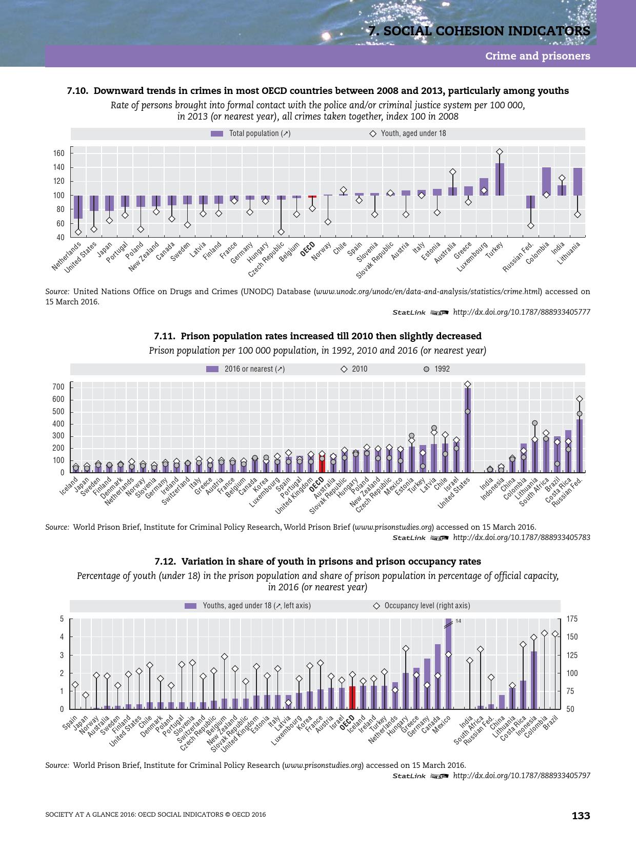2016年OECD国家社会概览报告_000135