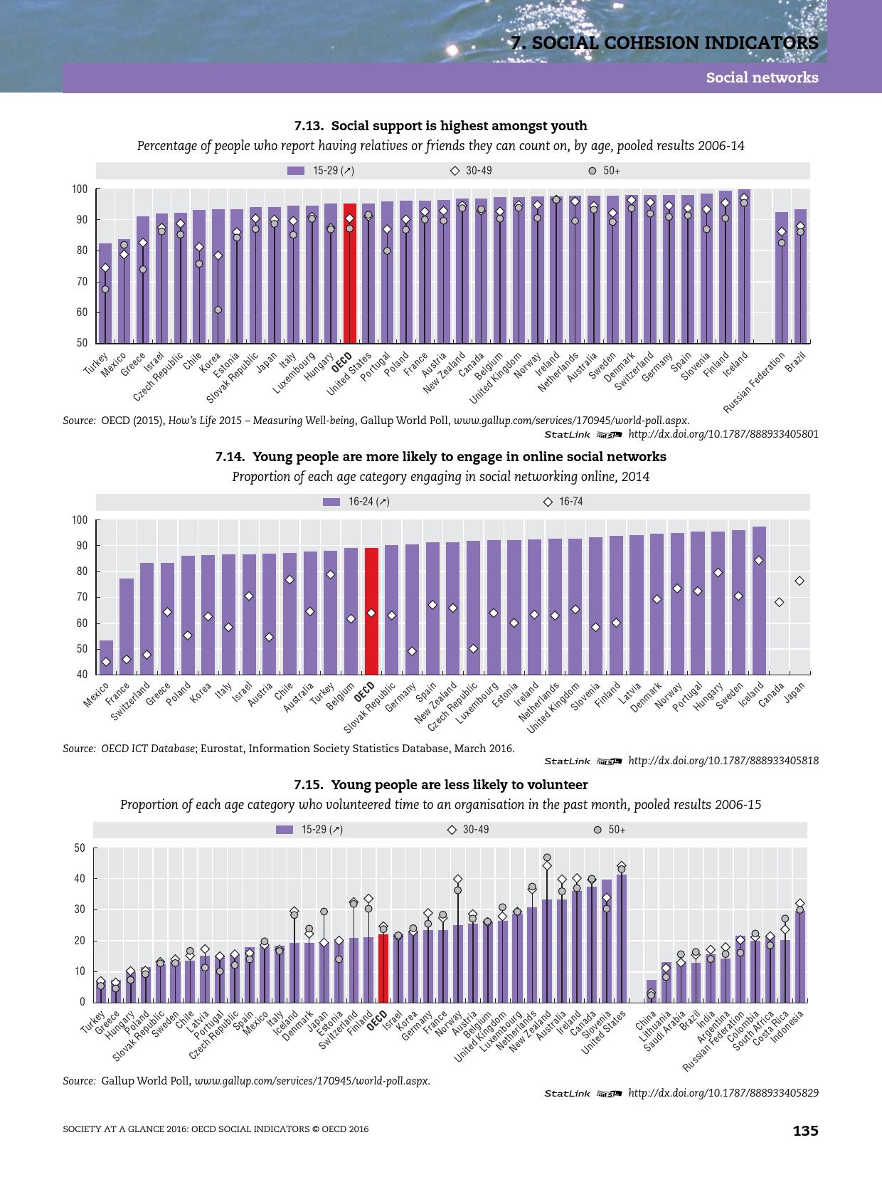2016年OECD国家社会概览报告_000137
