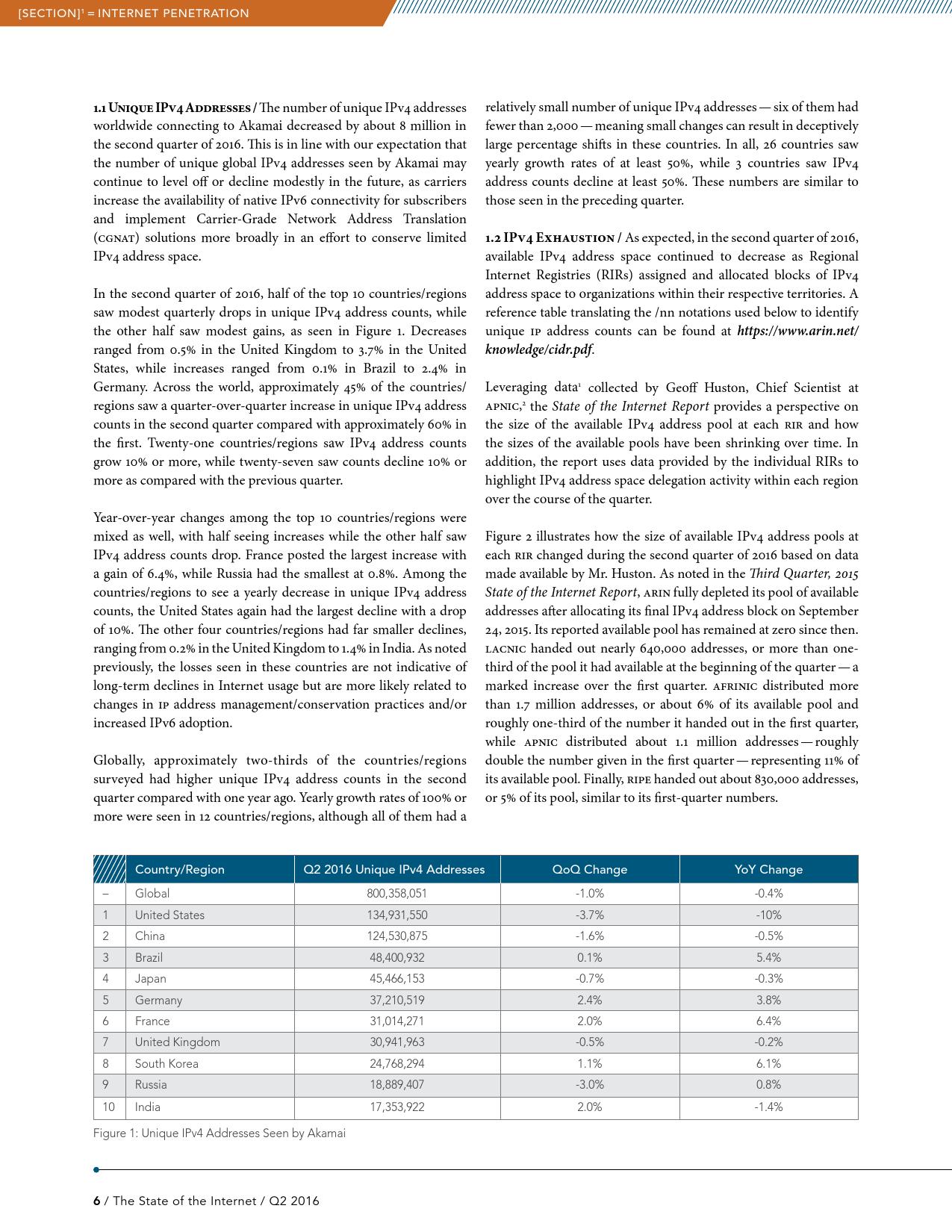 2016年Q2全球互联网现状报告_000008