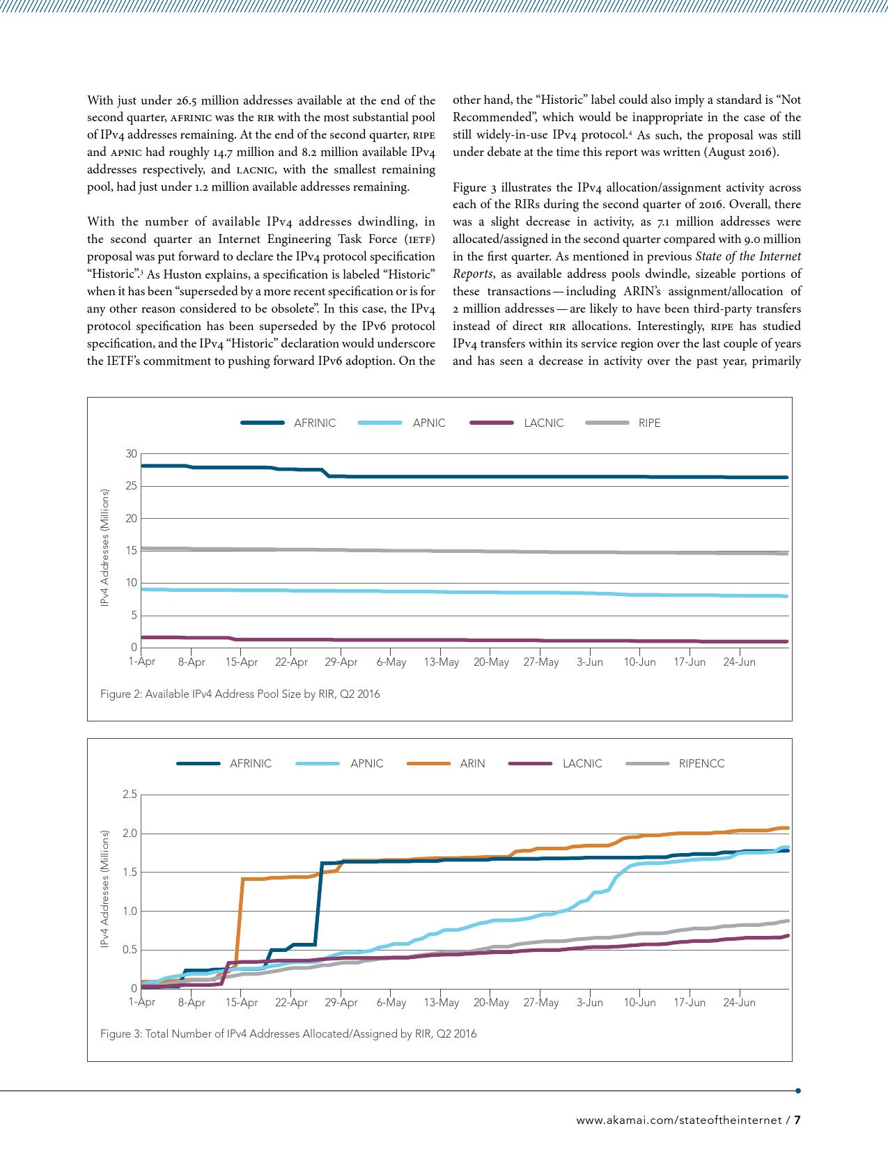 2016年Q2全球互联网现状报告_000009