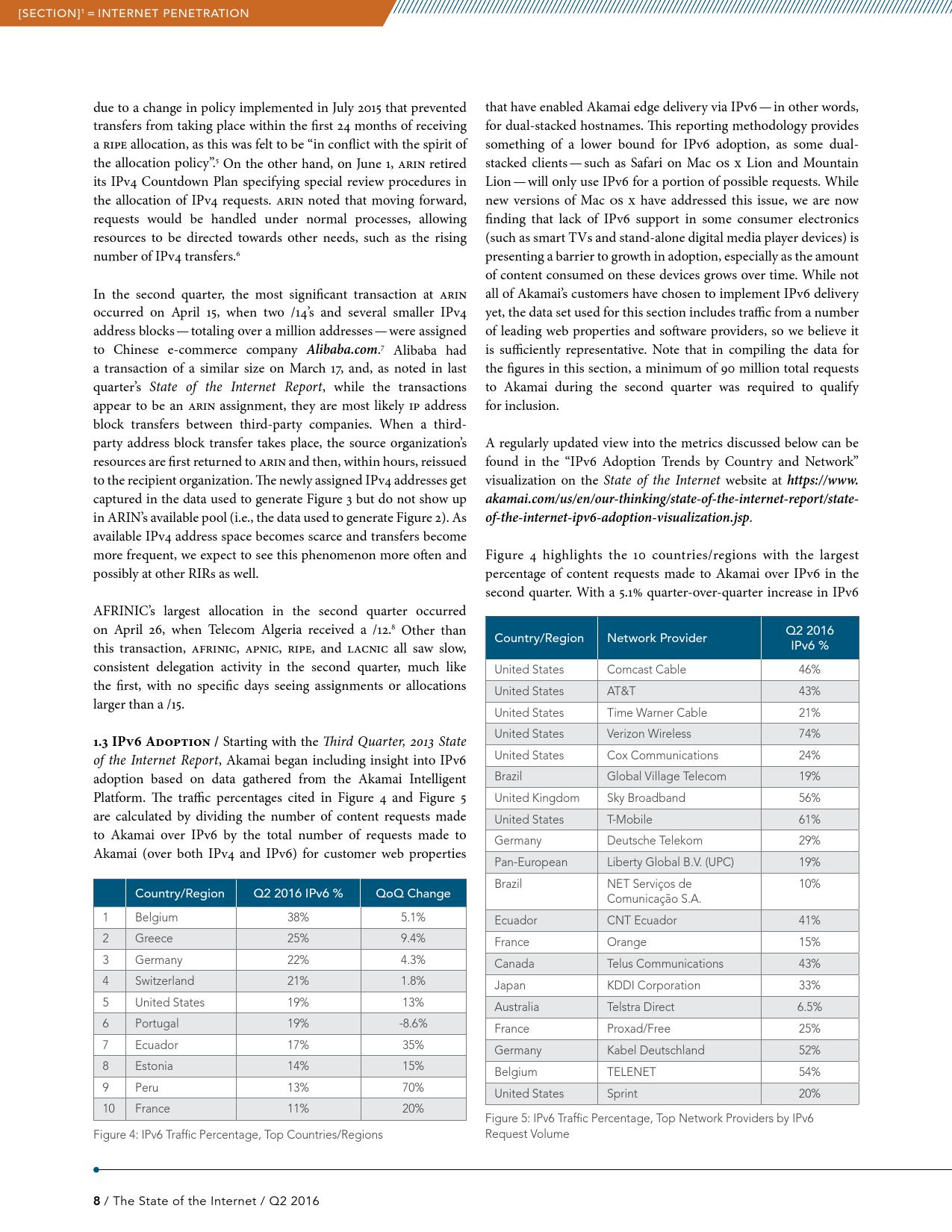 2016年Q2全球互联网现状报告_000010