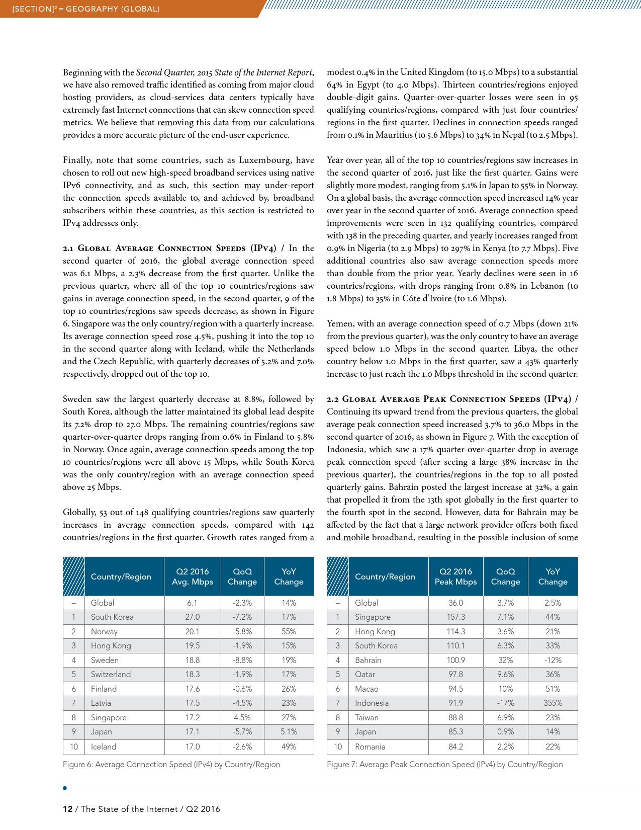 2016年Q2全球互联网现状报告_000014