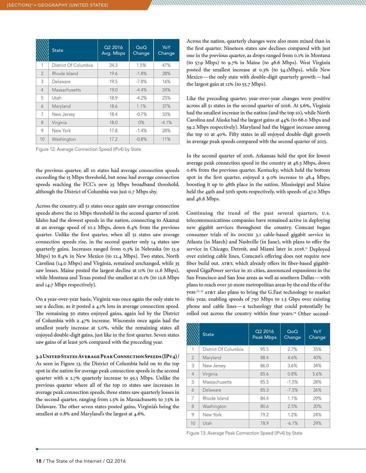 2016年Q2全球互联网现状报告_000020
