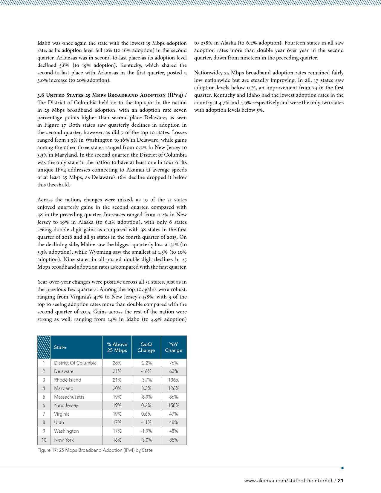 2016年Q2全球互联网现状报告_000023