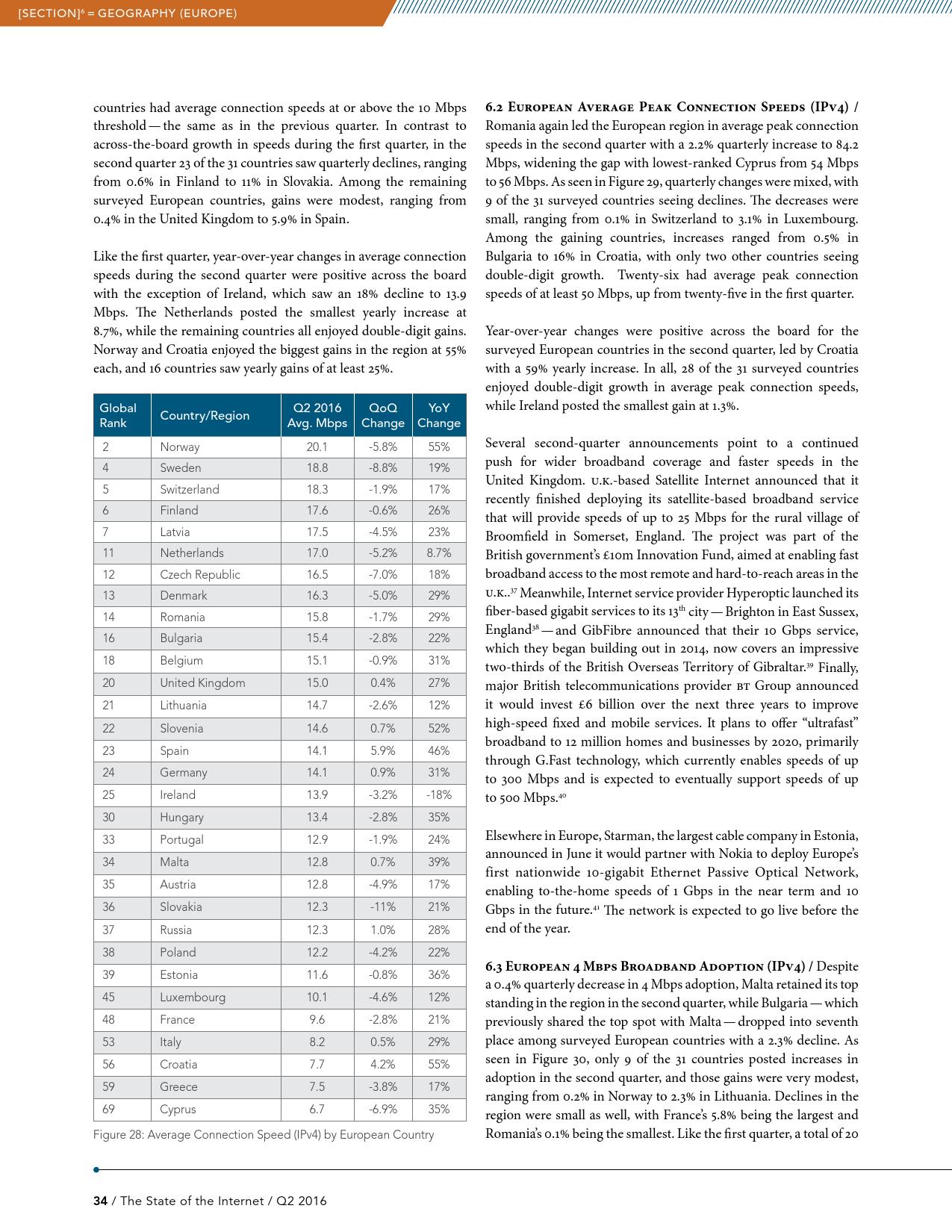 2016年Q2全球互联网现状报告_000036