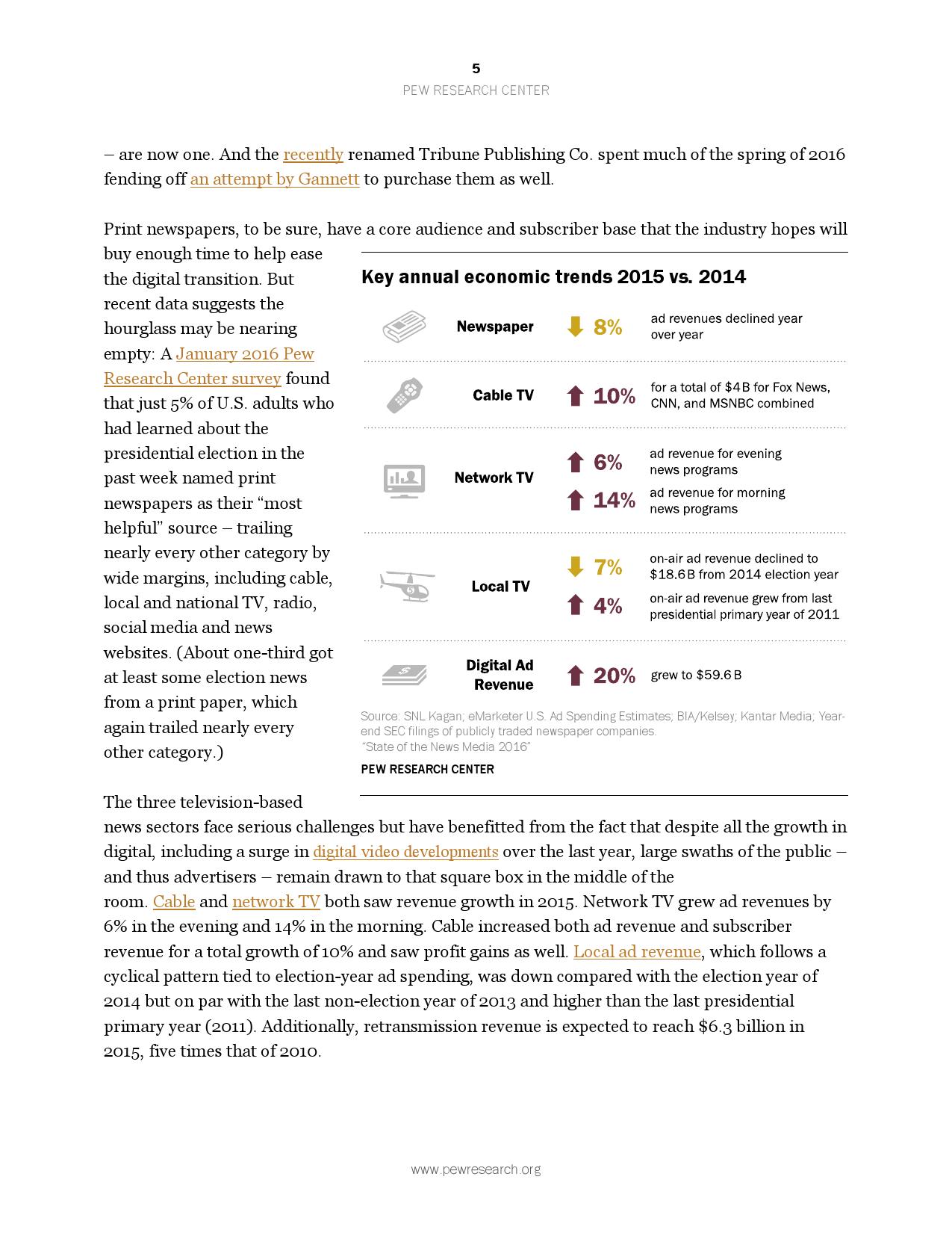 2016美国新媒体研究报告_000005