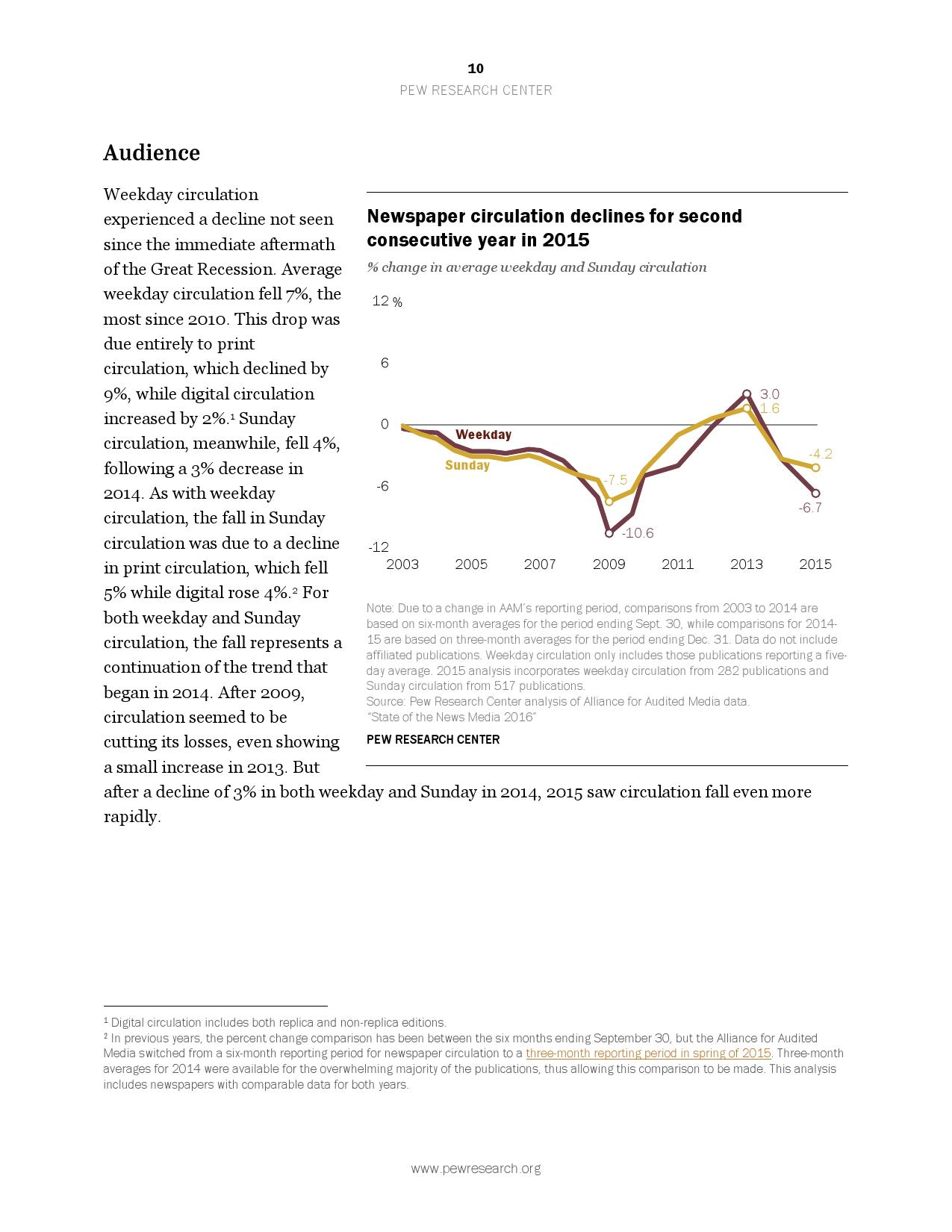 2016美国新媒体研究报告_000010
