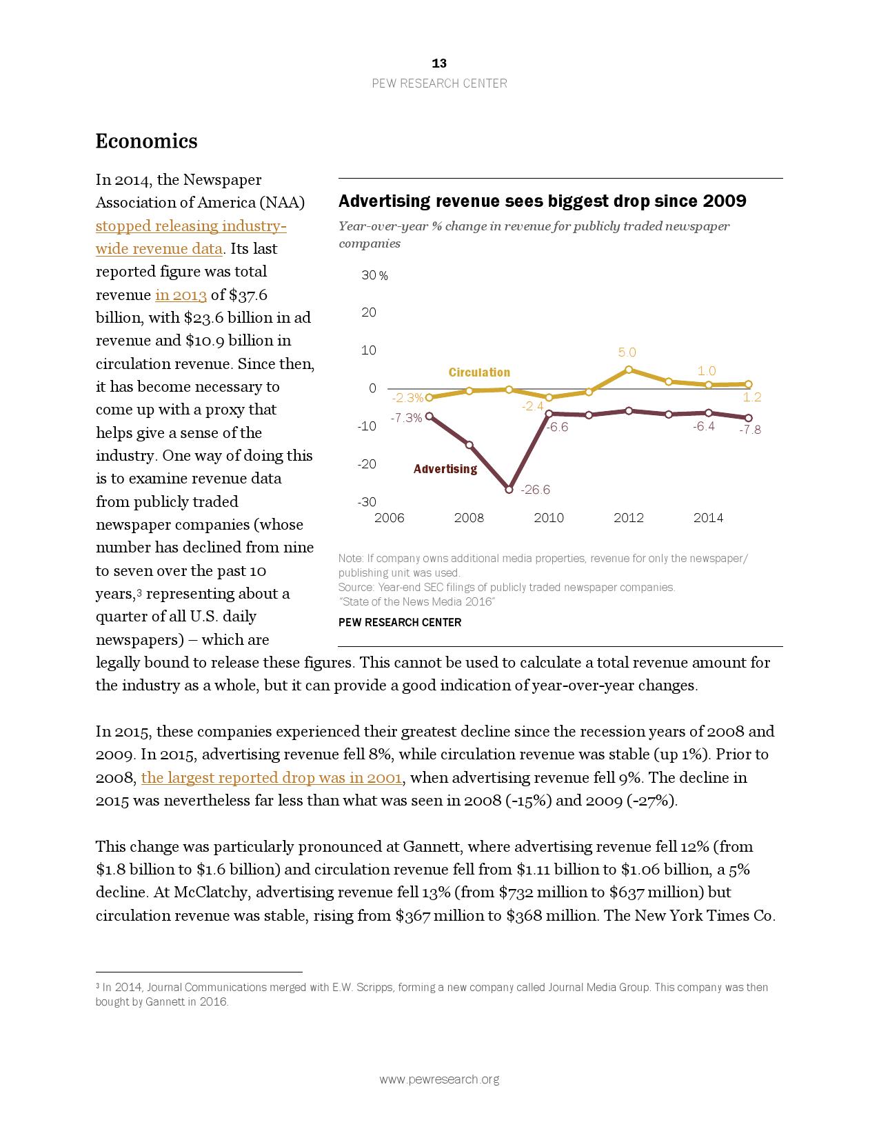 2016美国新媒体研究报告_000013