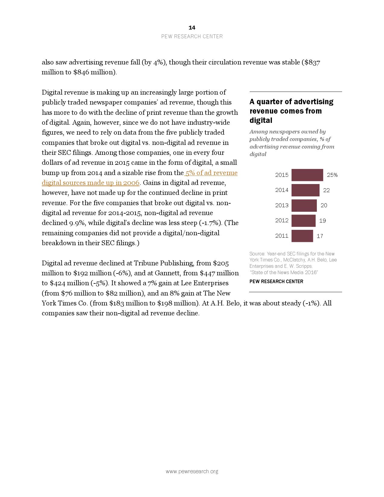 2016美国新媒体研究报告_000014