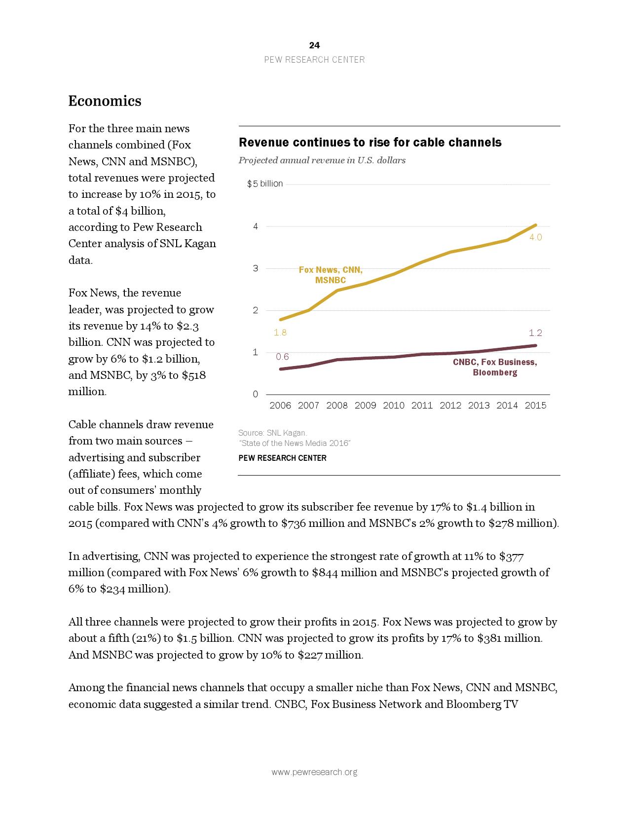 2016美国新媒体研究报告_000024