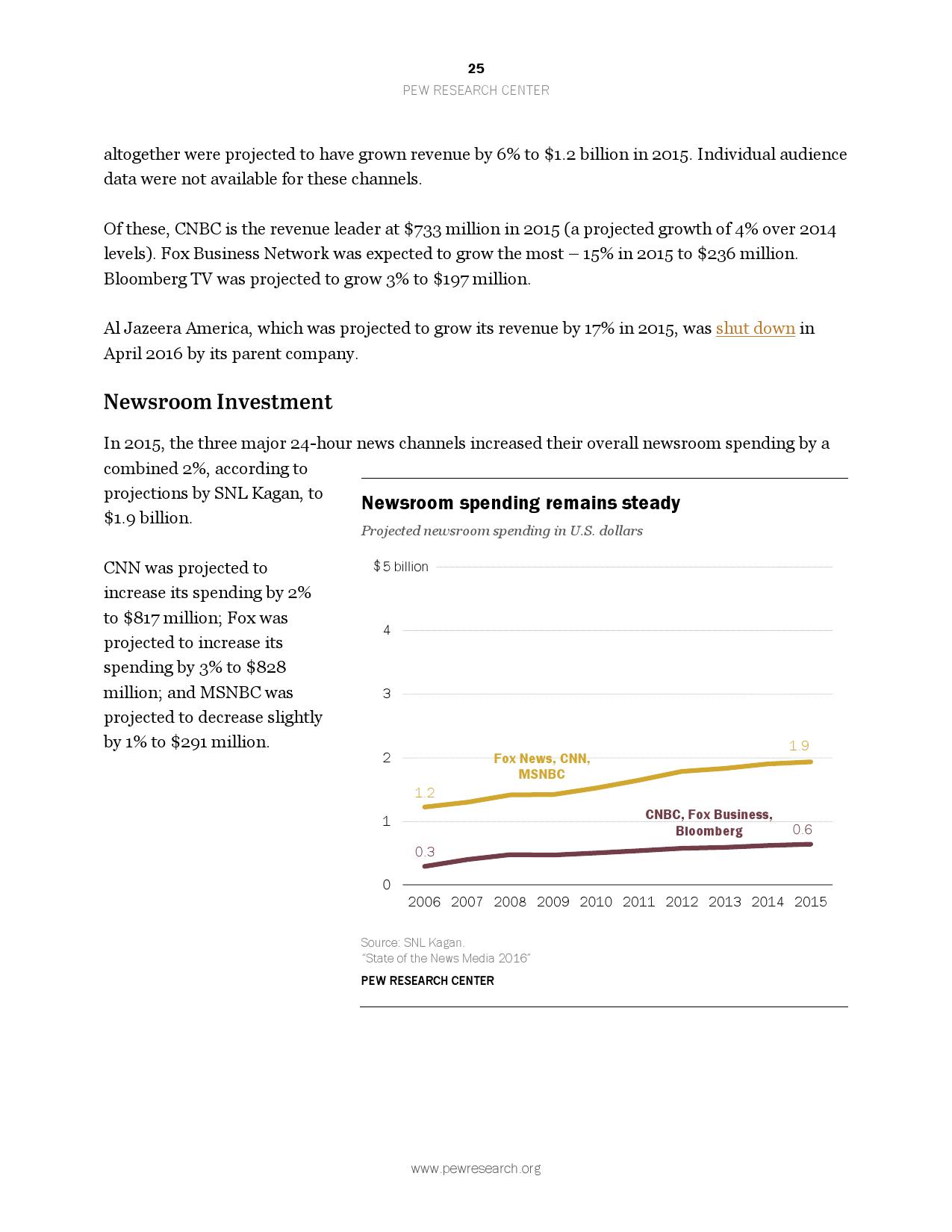 2016美国新媒体研究报告_000025