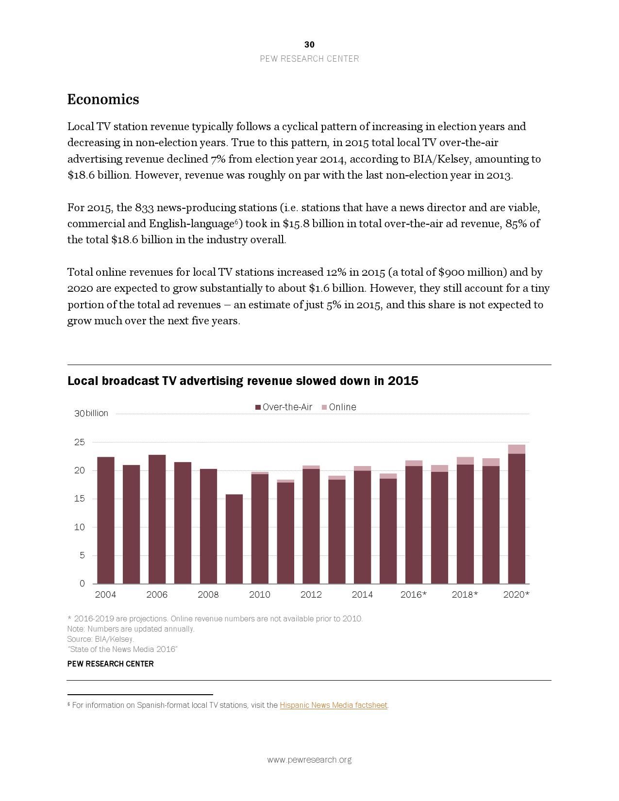 2016美国新媒体研究报告_000030