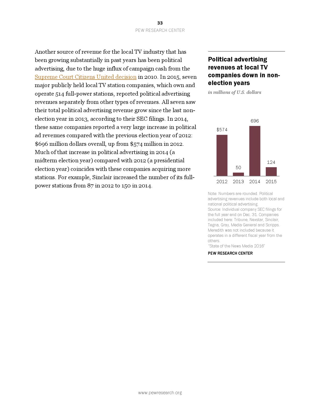 2016美国新媒体研究报告_000033