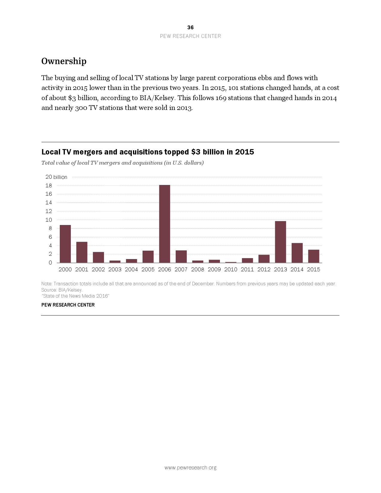 2016美国新媒体研究报告_000036