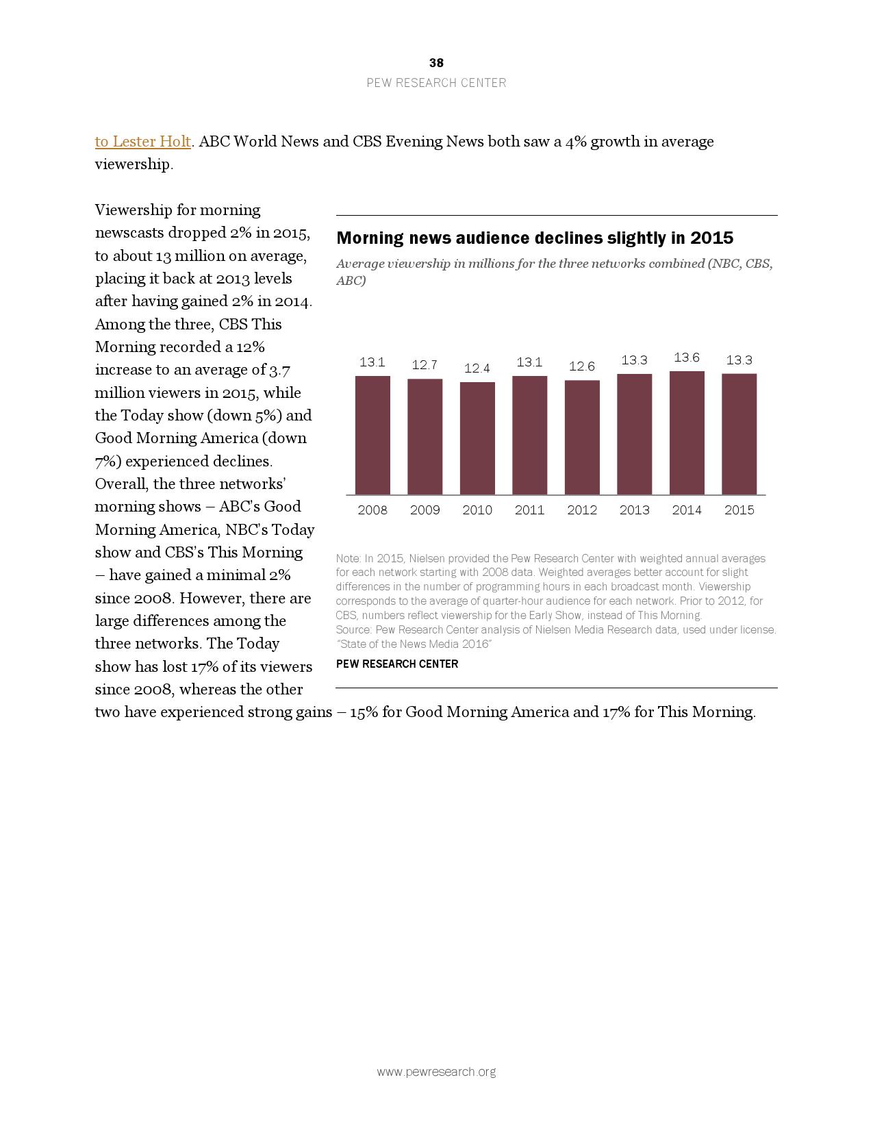 2016美国新媒体研究报告_000038