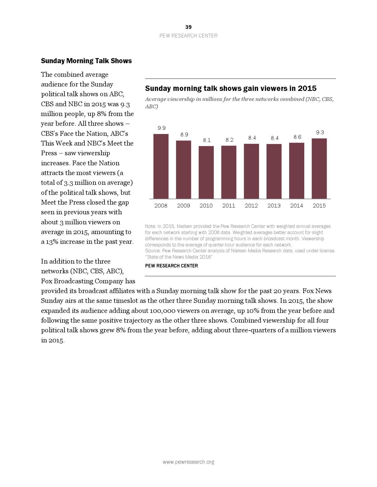 2016美国新媒体研究报告_000039